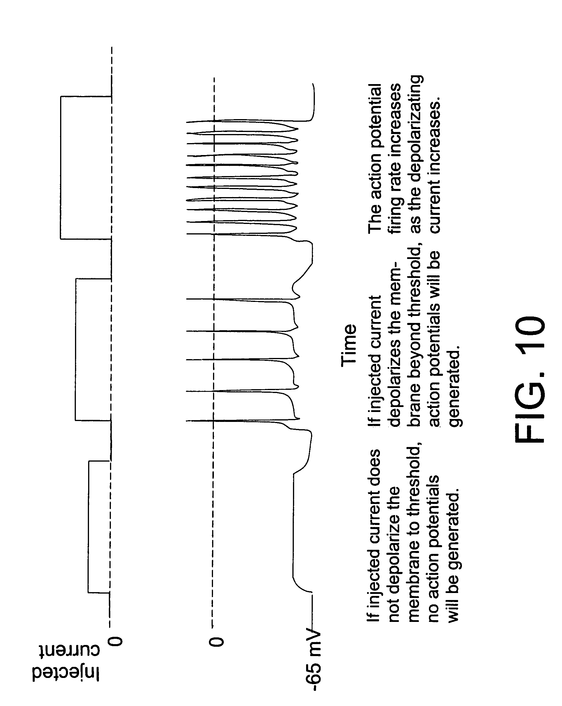 Patent us7330762 method and system for providing pulsed patent drawing pooptronica Choice Image
