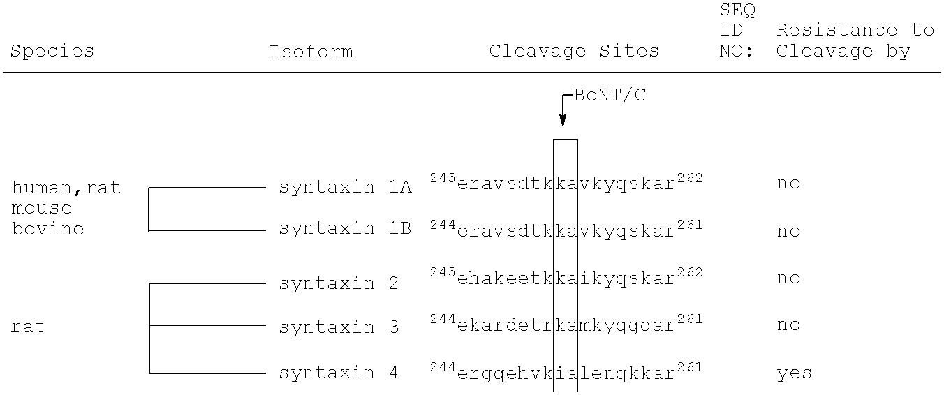 Figure US07332567-20080219-C00007