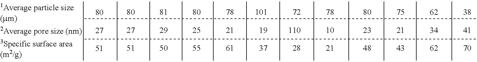 Figure US07348391-20080325-C00066