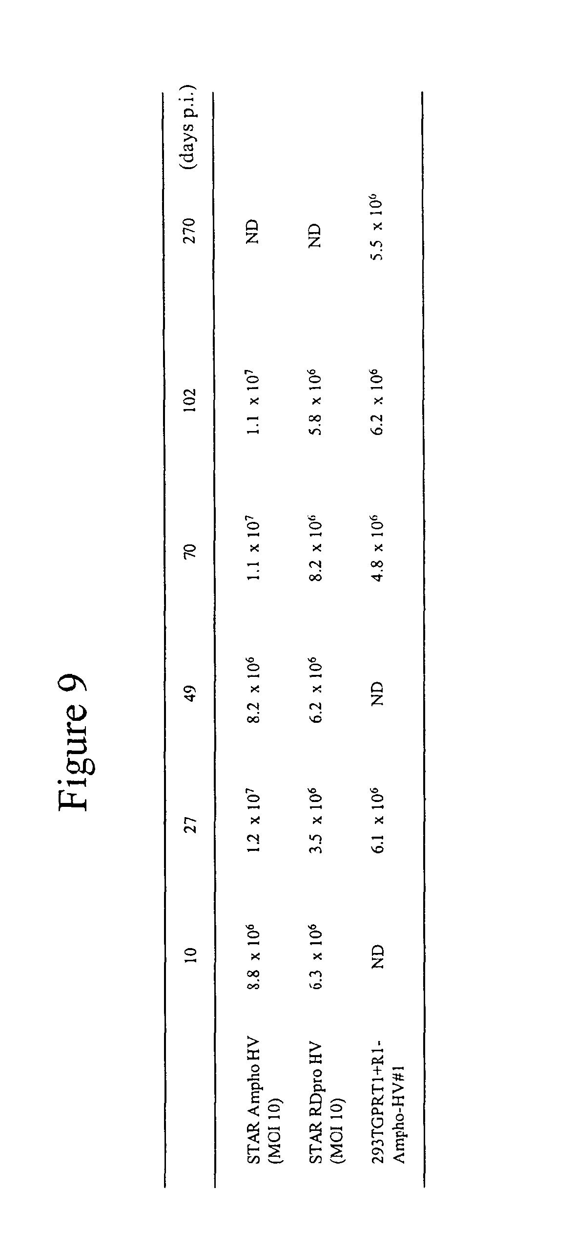 provisional patent assignment