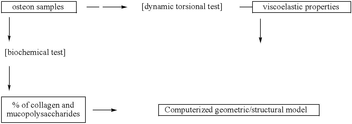 Figure US07353153-20080401-C00001