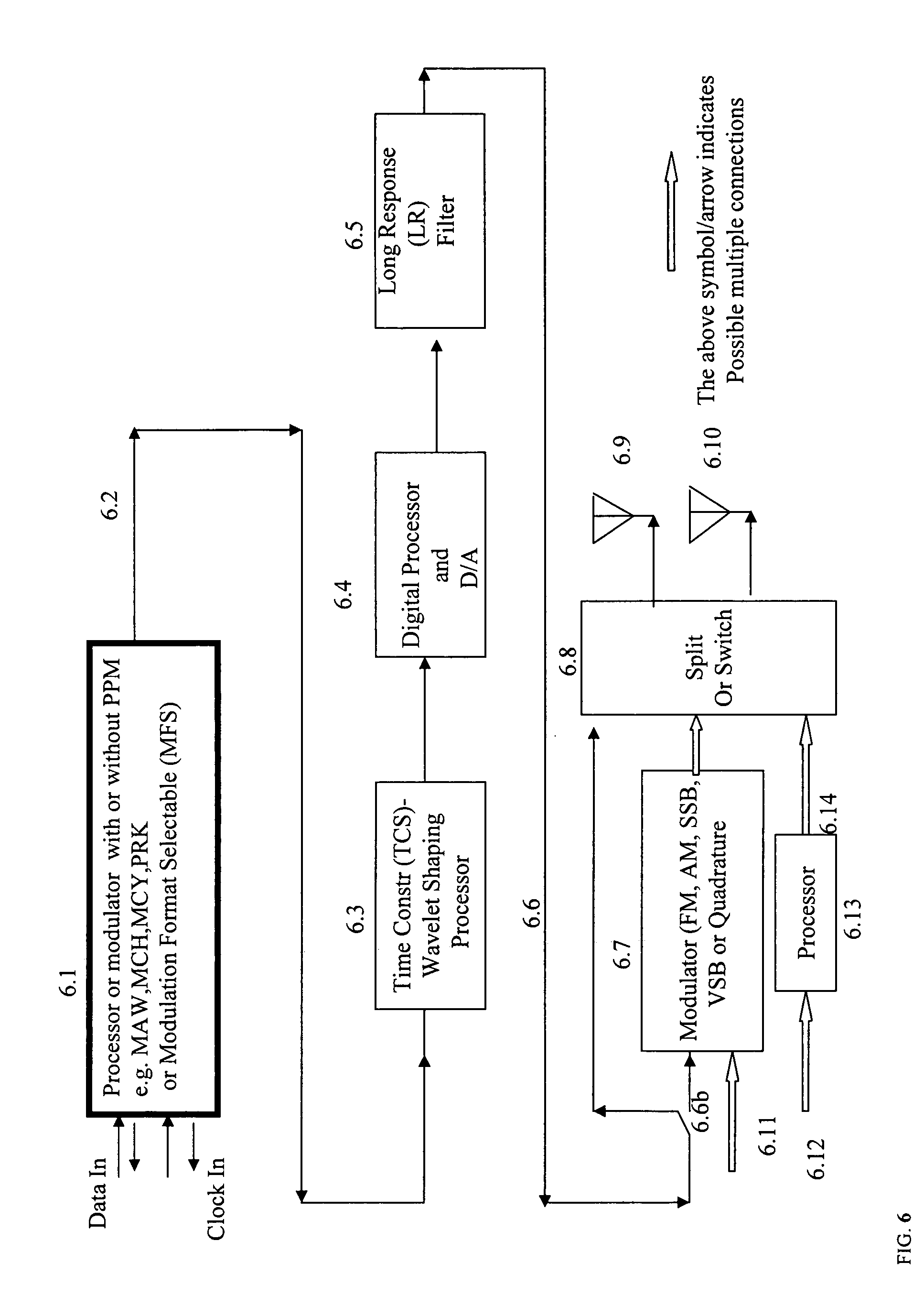 Patent US7359449 - Data communication for wired and wireless ...