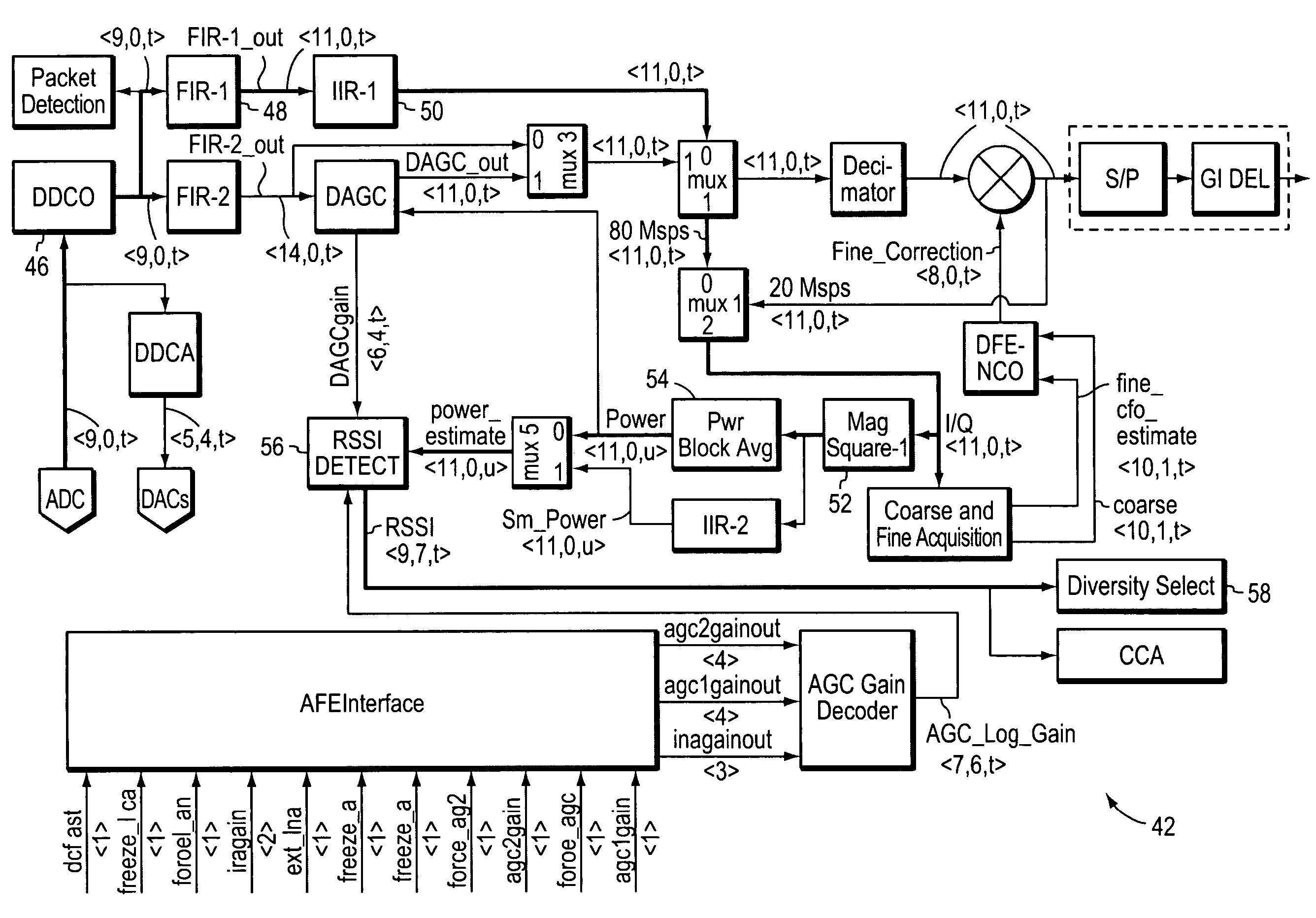Patent US7359692 - Method of and device for antennae diversity ... on