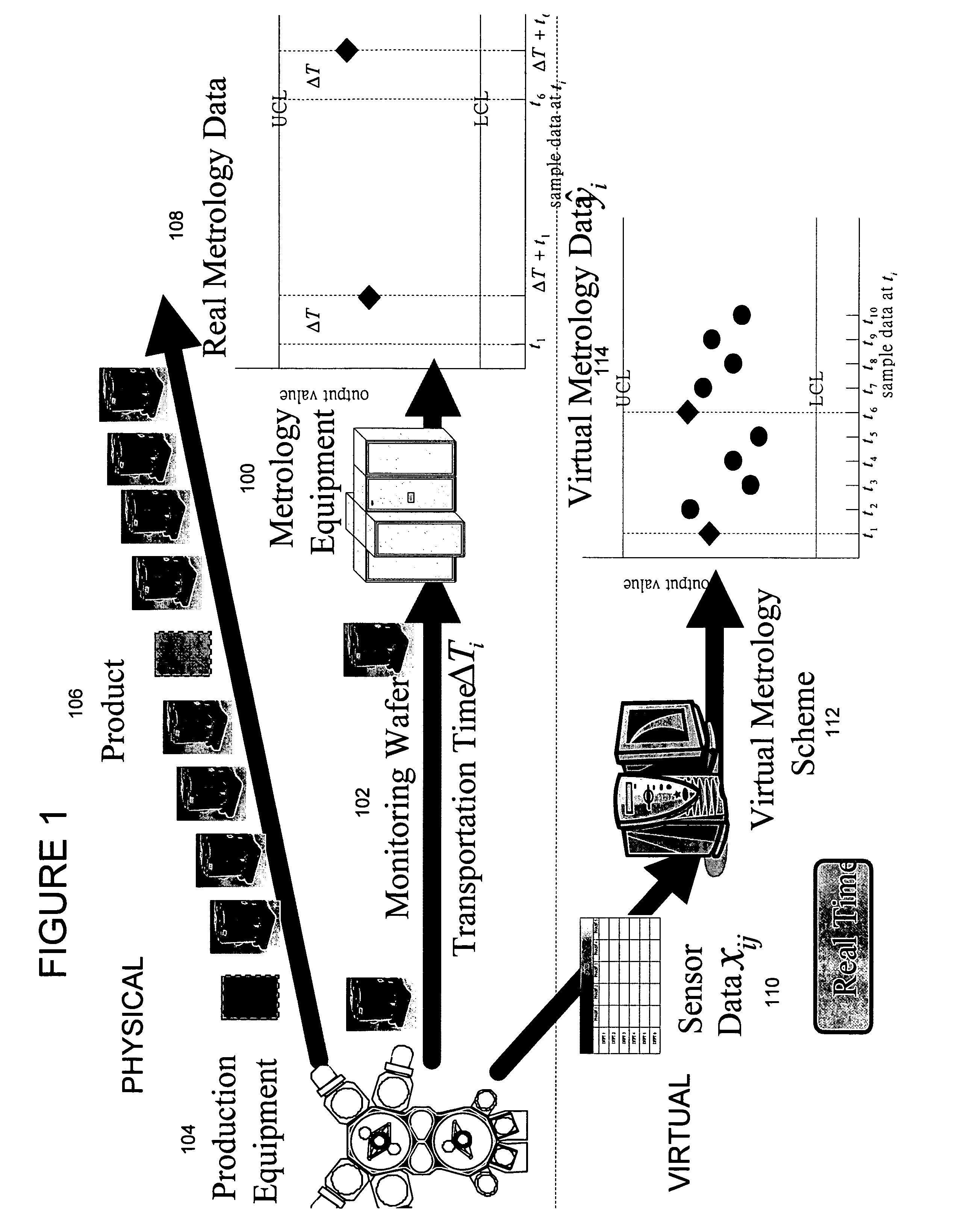 patent us7359759