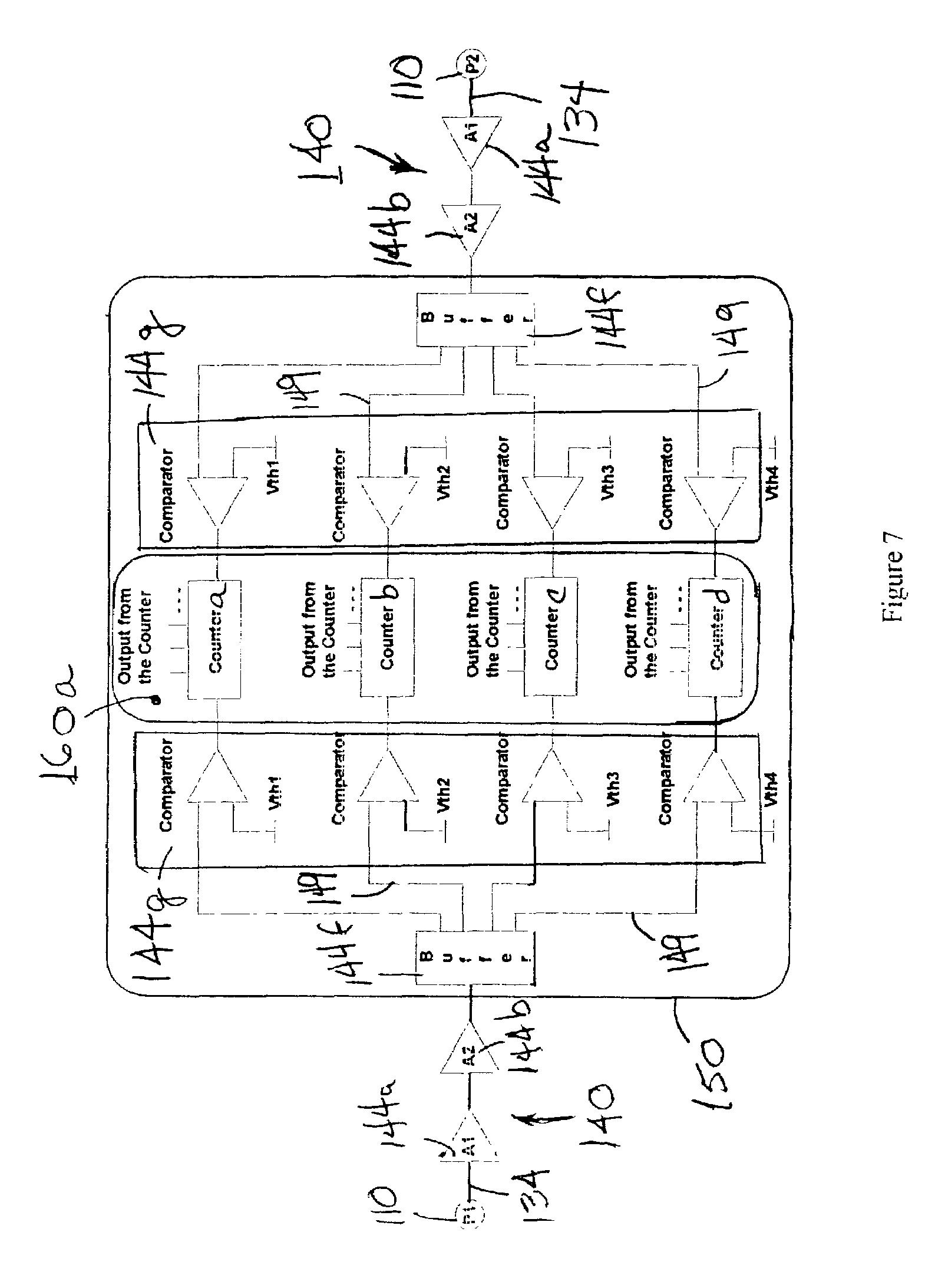 patent us7361881  pulse