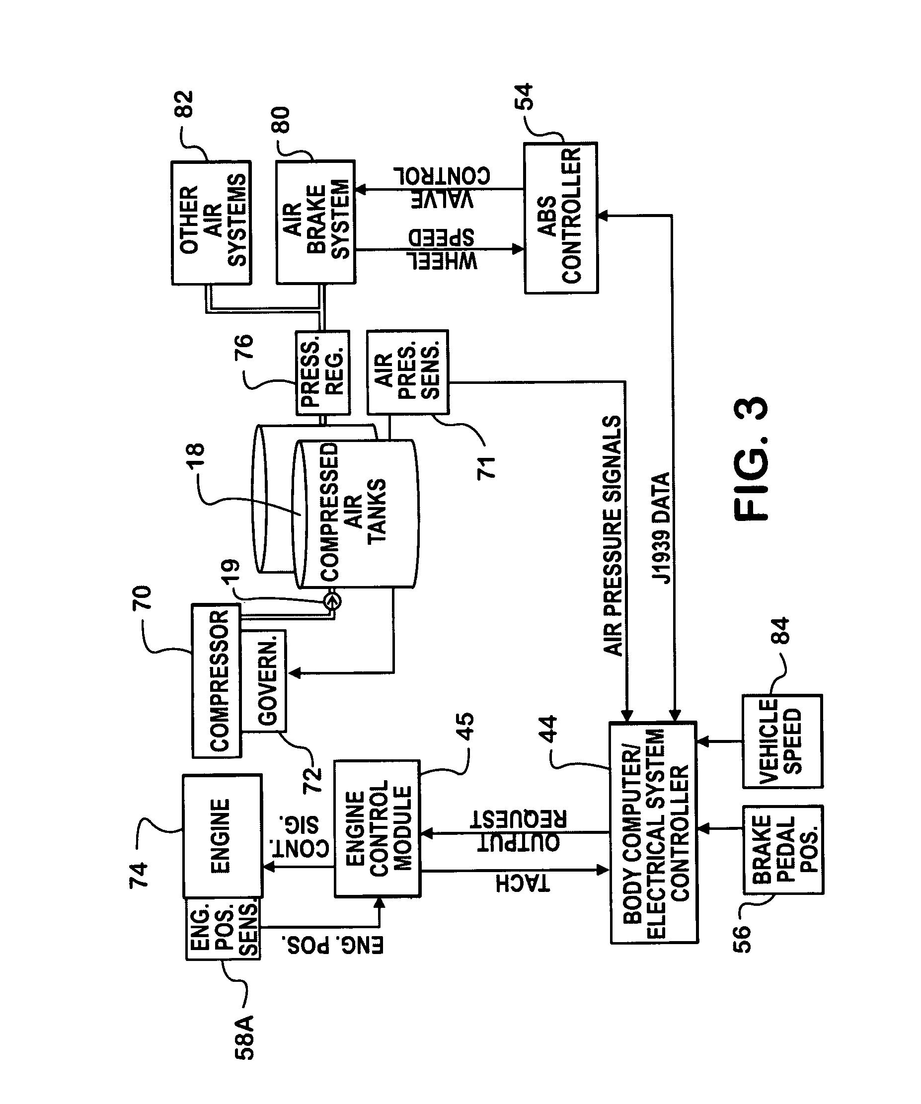 patent us7363127