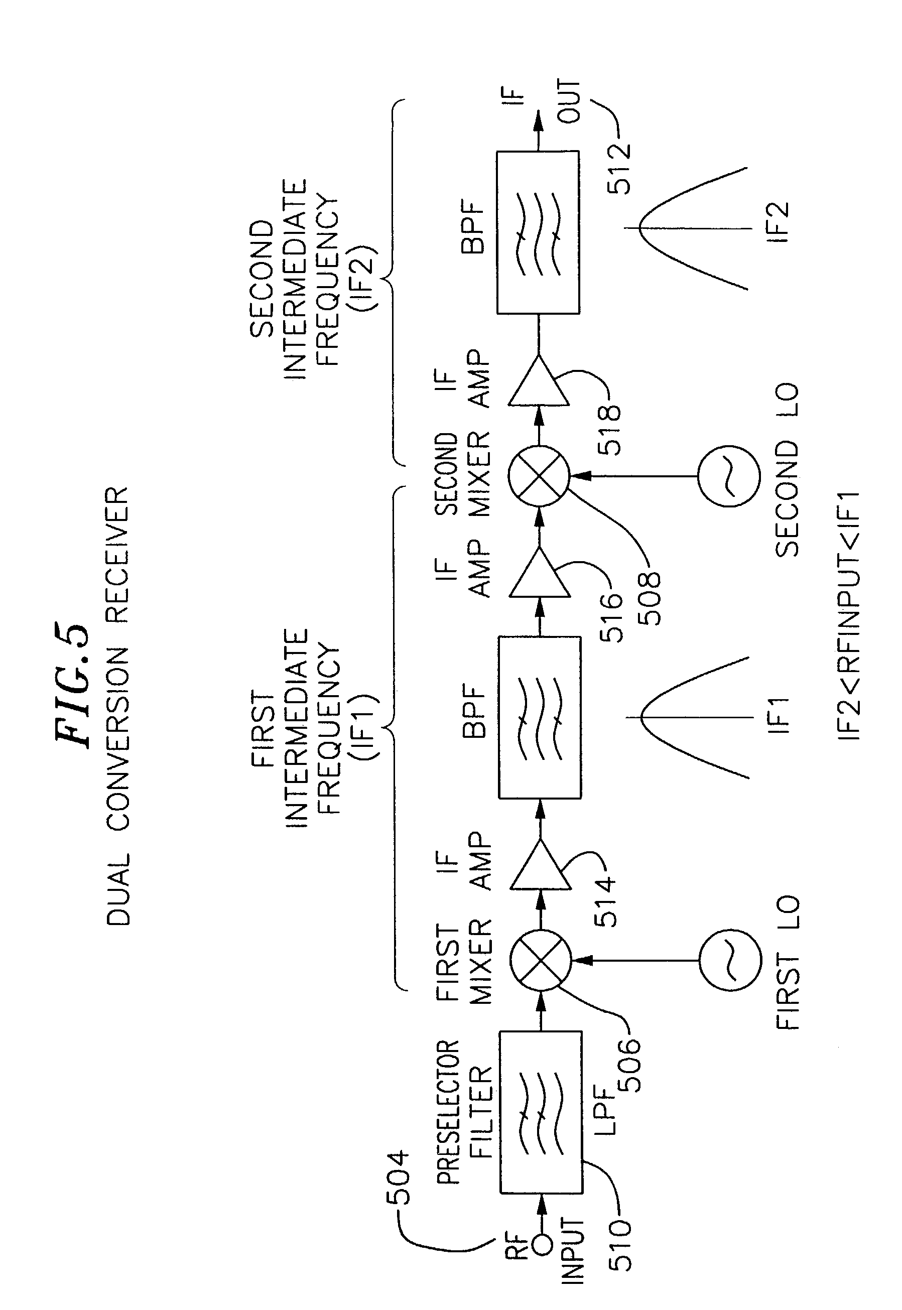 Patent Us7366486 System And Method For Coarse Fine Pll Adjustment Fm Radio Circuit Simple Receiver 516 Drawing
