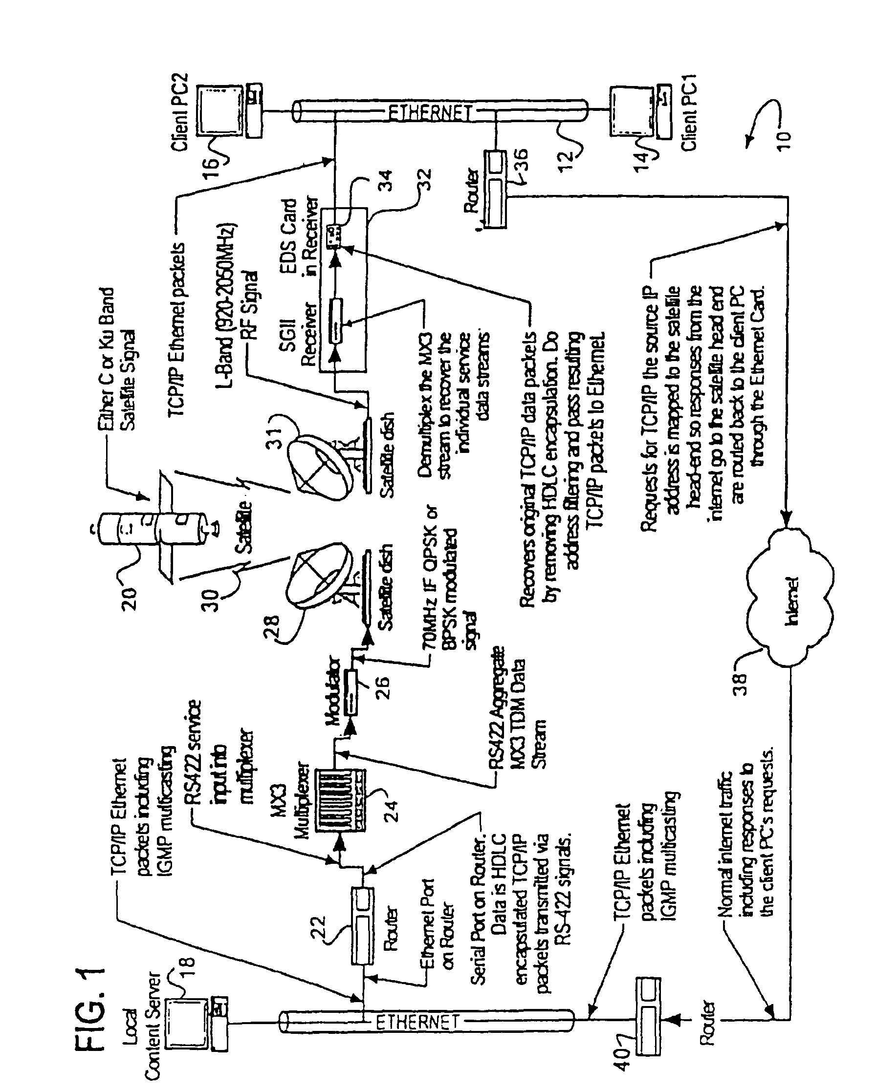 Wiring Diagram For Stev Diagrams Steve Morse Dimarzio Stereo System