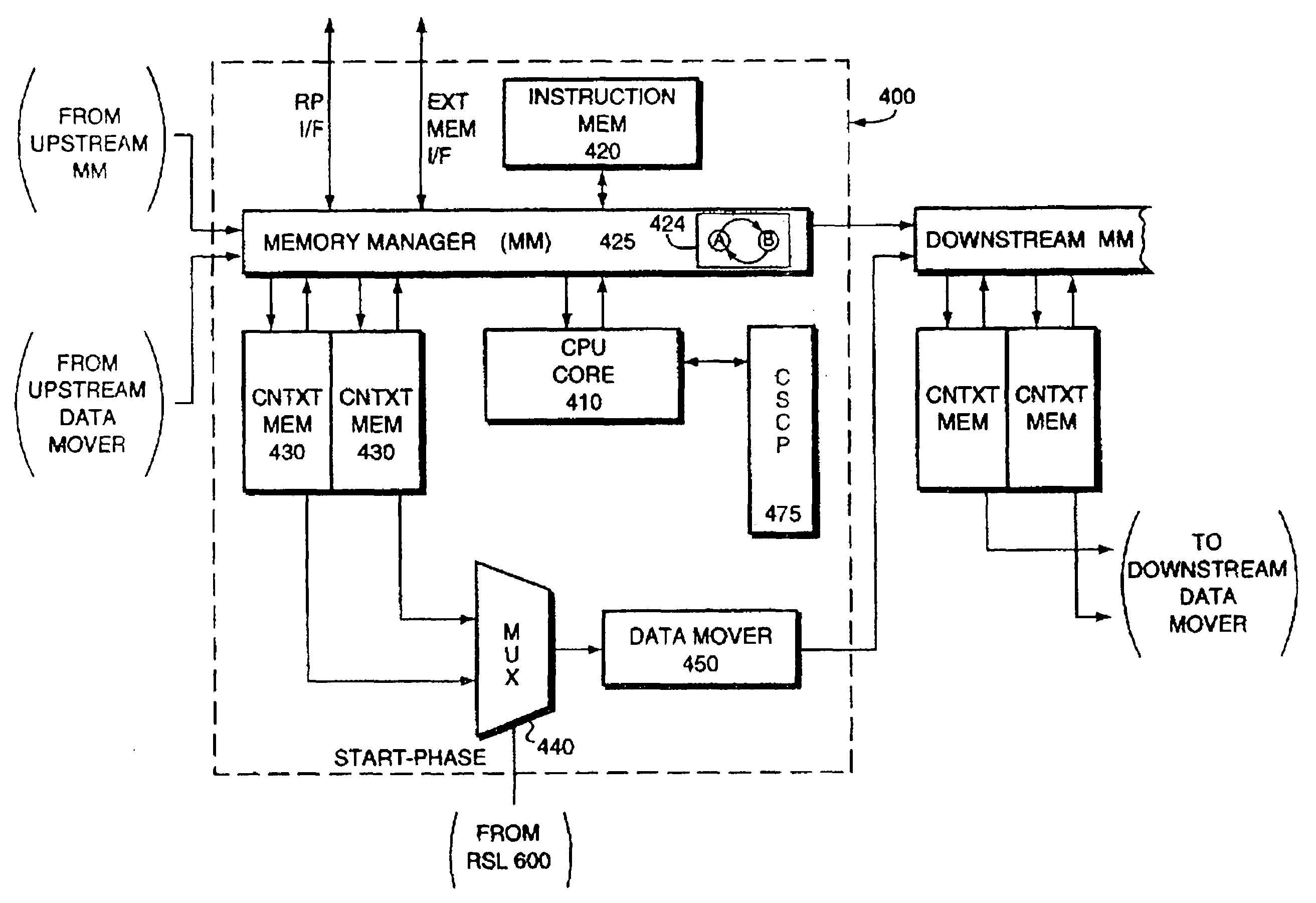 Patent Us7380101 Architecture For A Processor Complex Of An Circuit Diagram Drawing