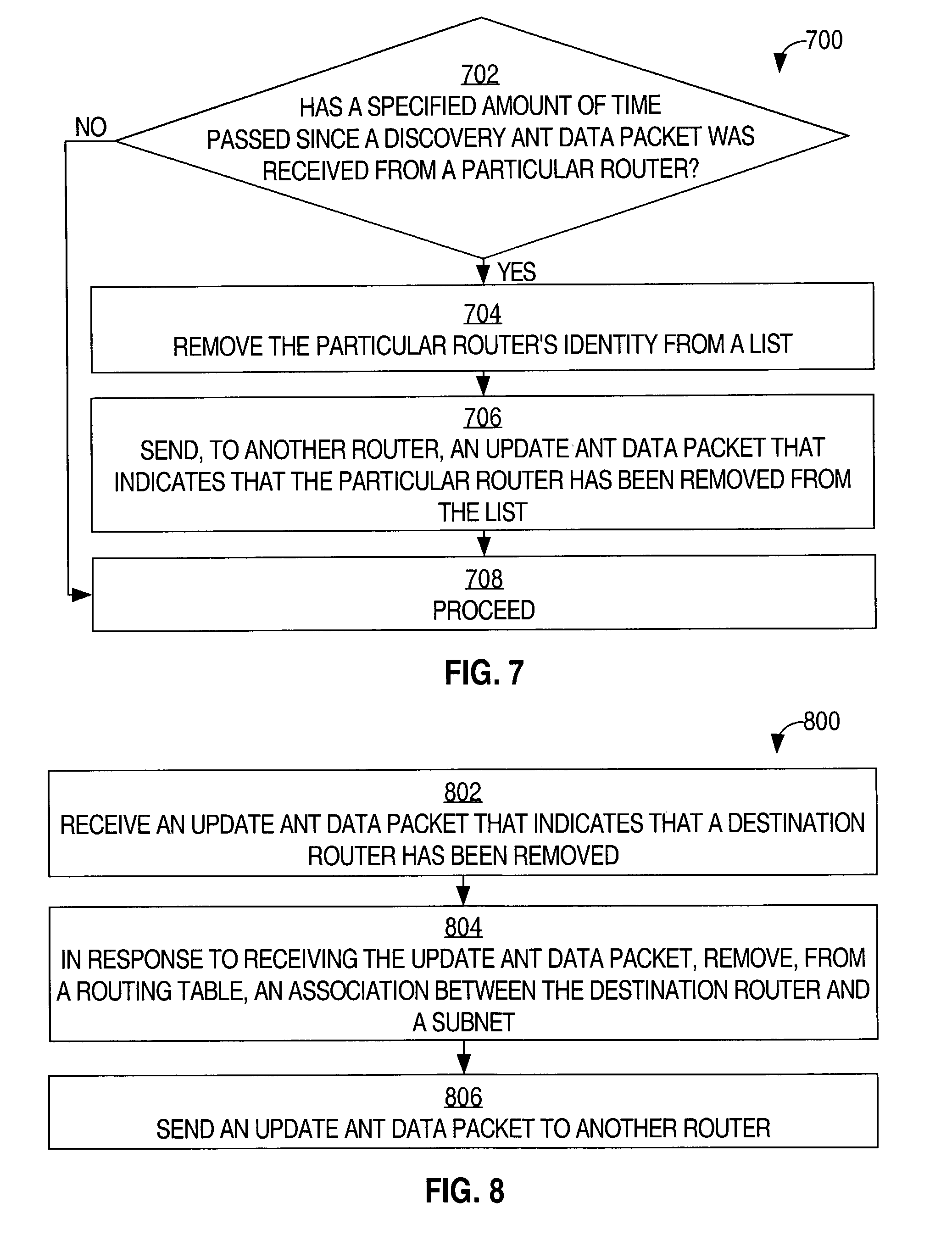 Patent US7382731 - Method and apparatus for updating