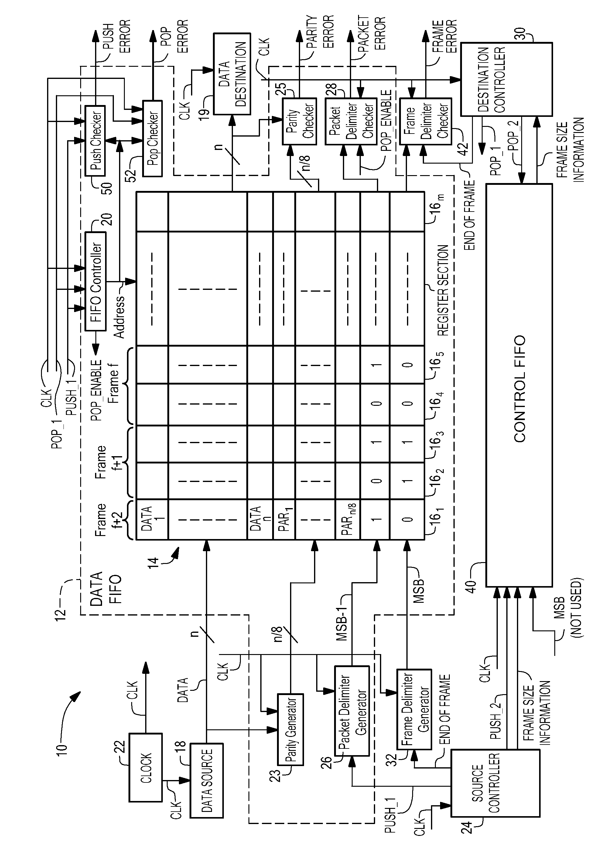 Patent Us7383492 First In Out Fifo Information Protection 9 Bit Parity Generator Logic Diagram Drawing