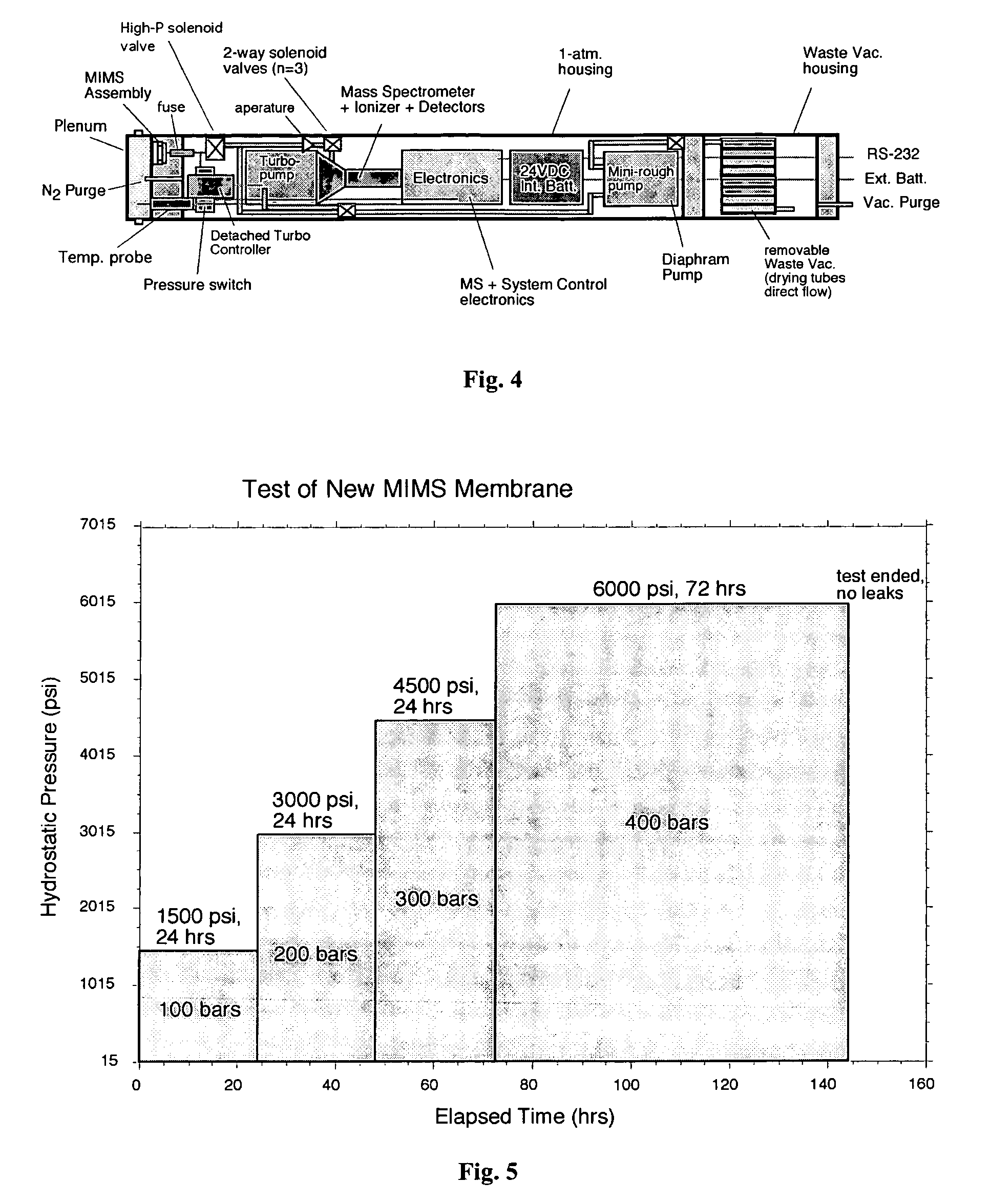 Condensed Phase Membrane Introduction Mass Spectrometry ... |Membrane Introduction Mass Spectrometry