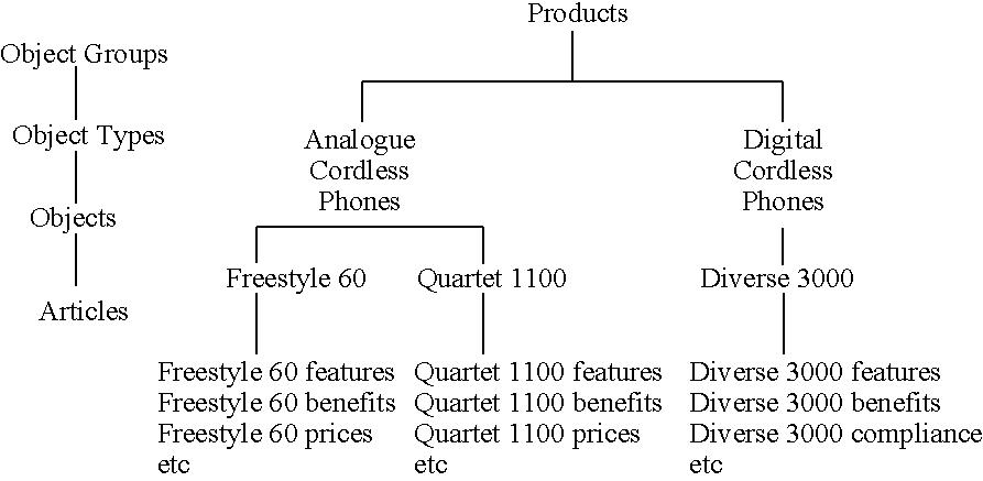 Figure US07395499-20080701-C00001