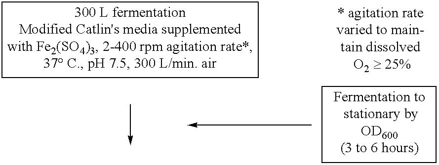 Figure US07399840-20080715-C00004