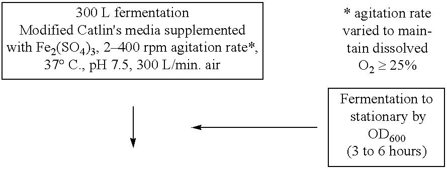 Figure US07399840-20080715-C00023