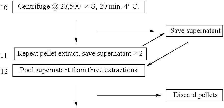 Figure US07399840-20080715-C00037