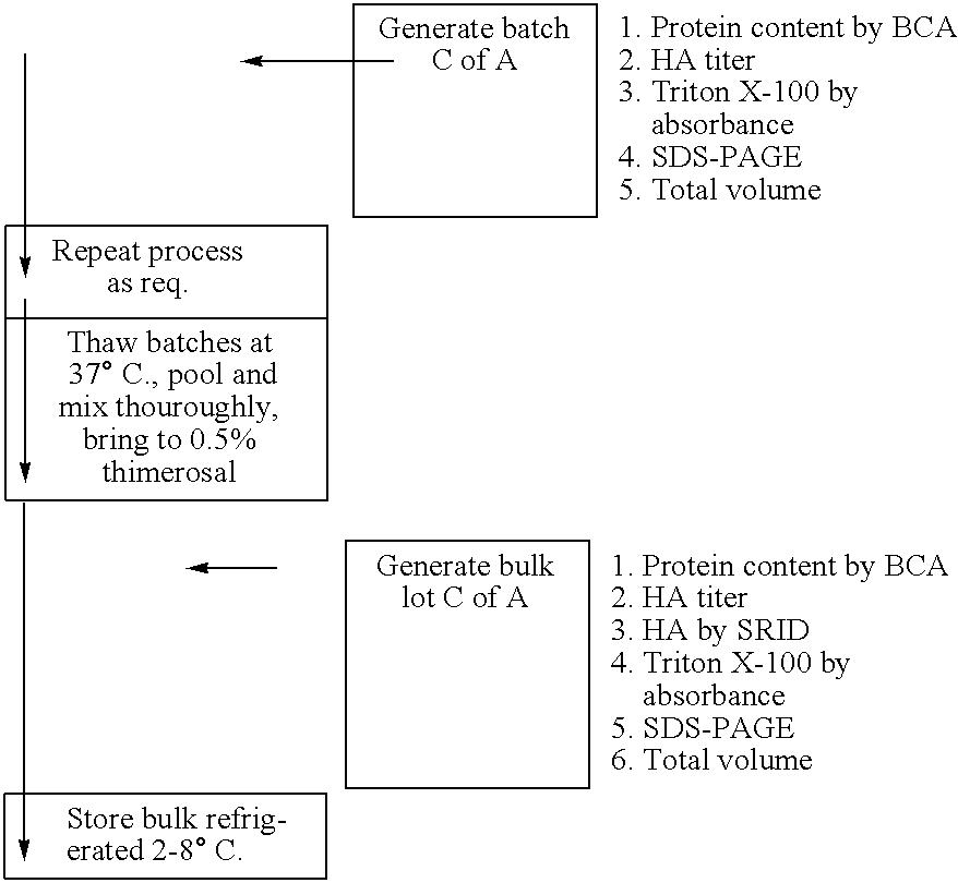 Figure US07399840-20080715-C00043