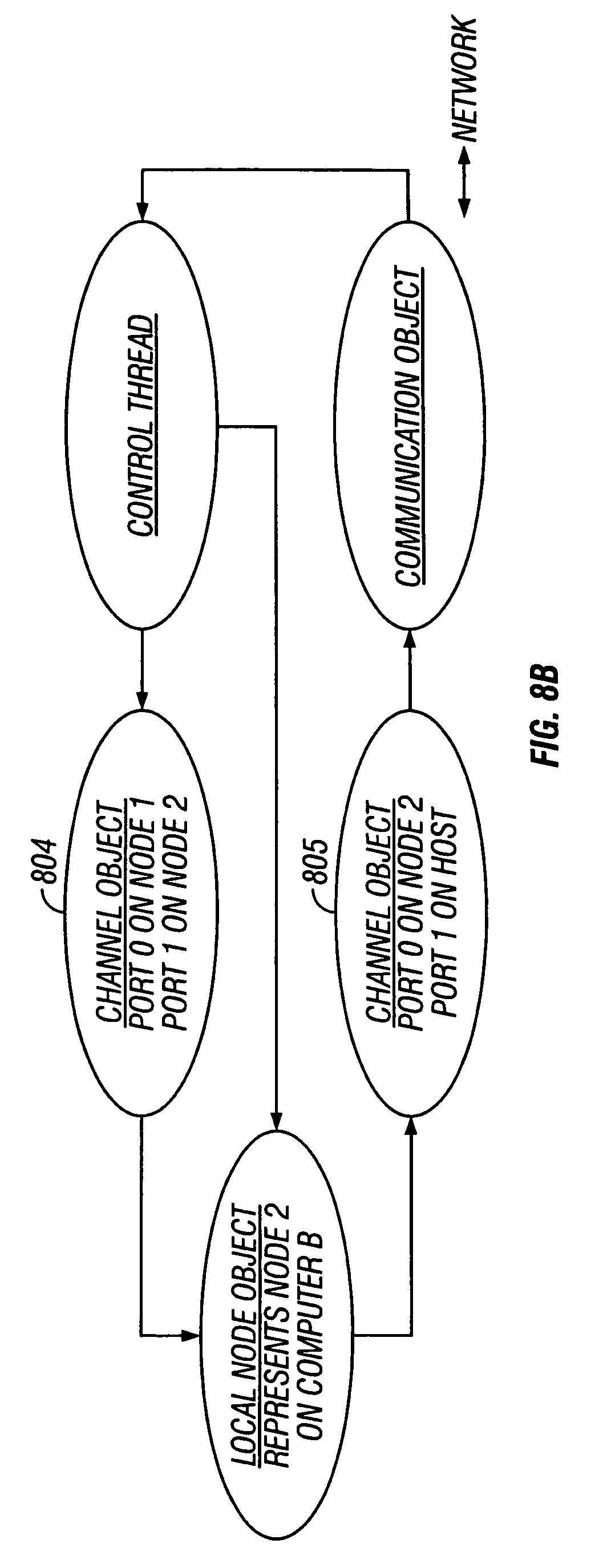 patent us7404170