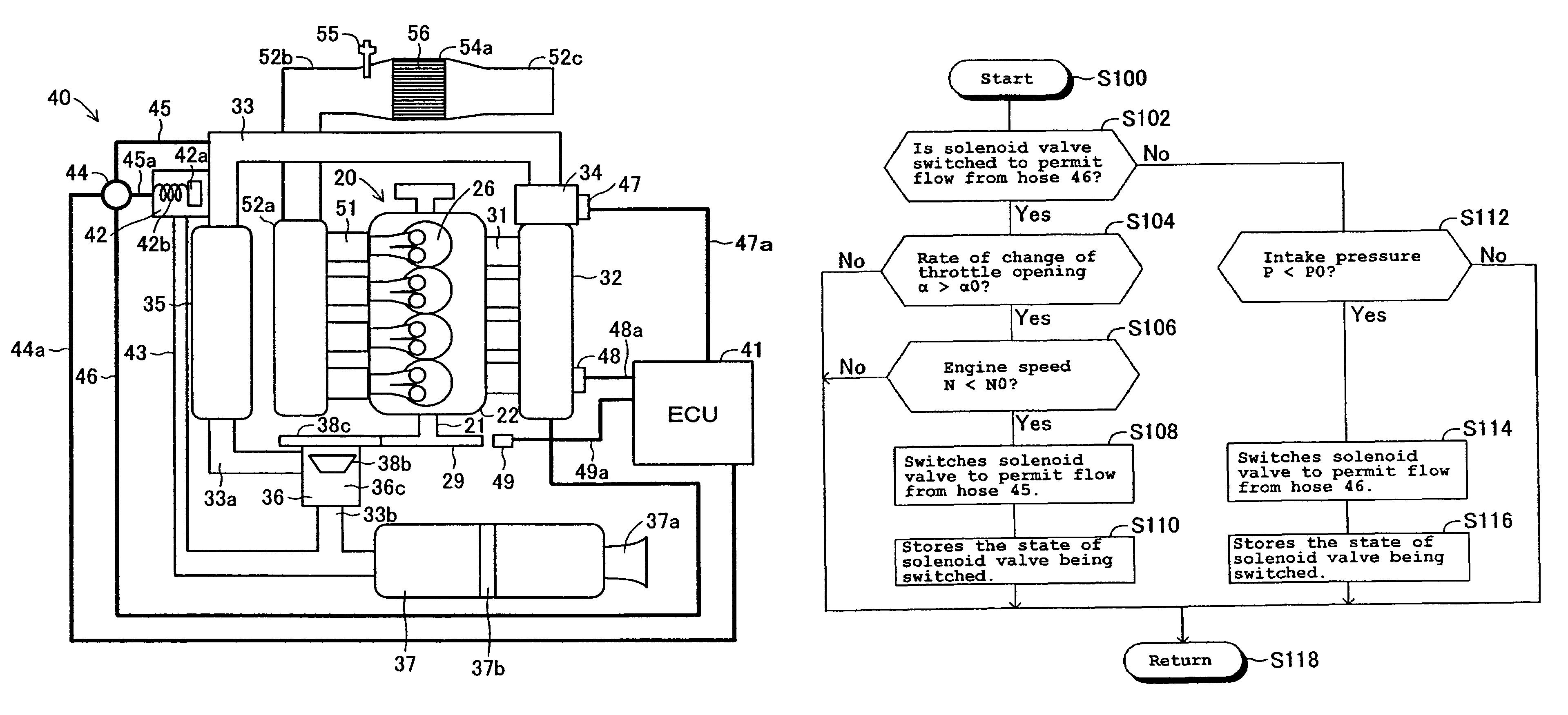 Patent Us7404293 Intake System For Supercharged Engine Google 200 Isuzu Vacuum Diagram Drawing
