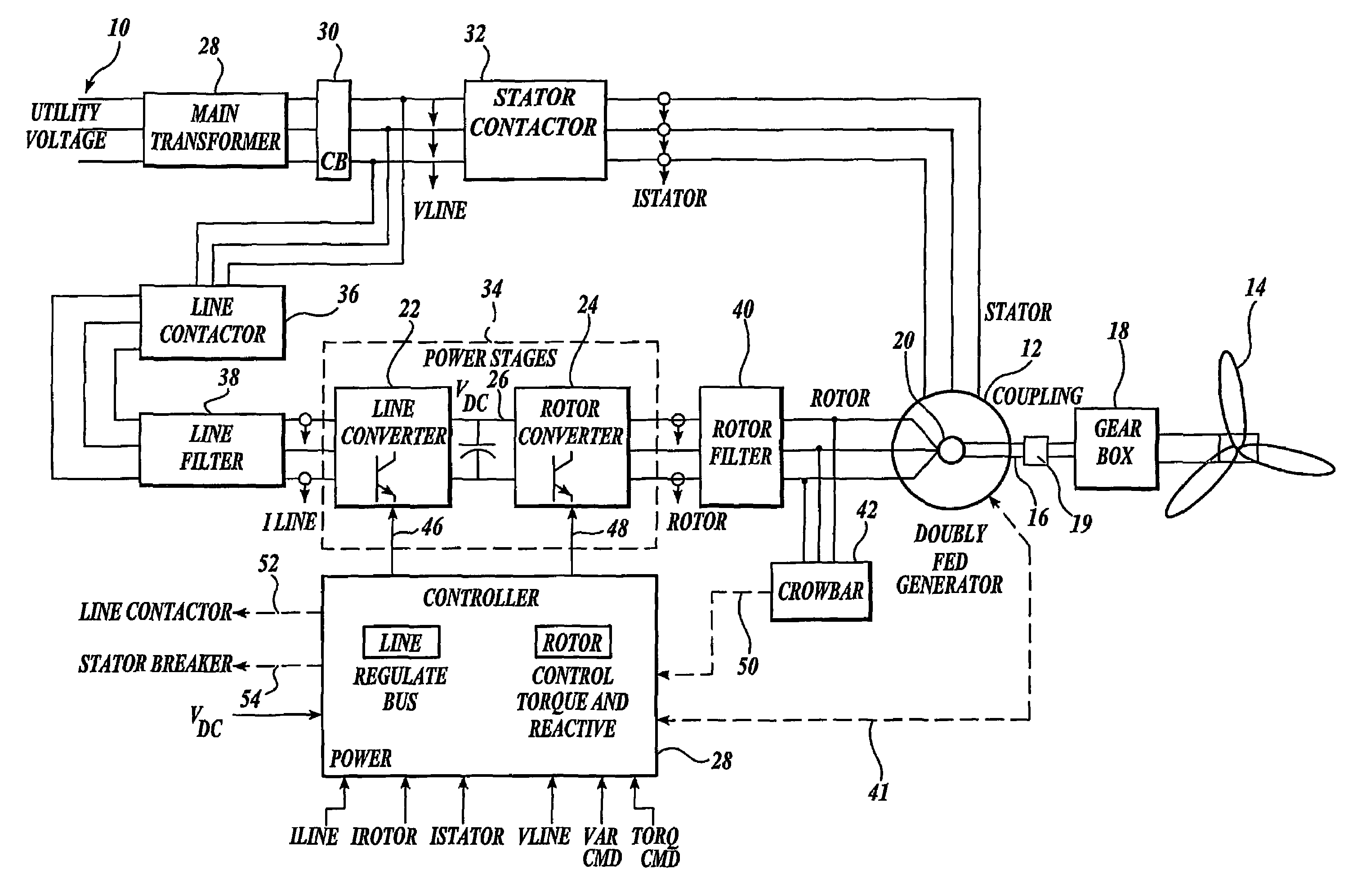 Patent Us7411309 - Control System For Doubly Fed Induction Generator