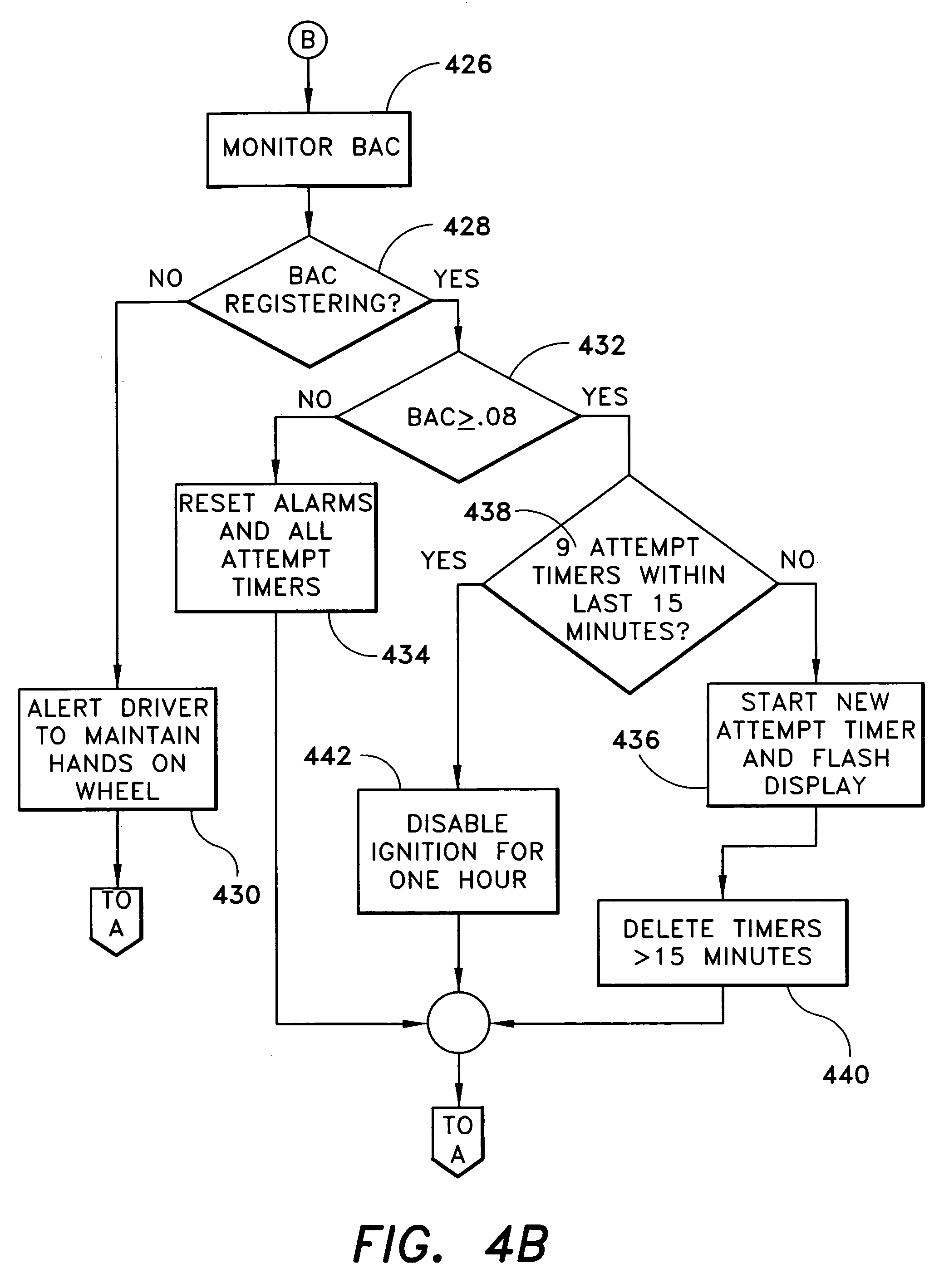 Diagram  Patent Us7413047 Alcohol Ignition Interlock