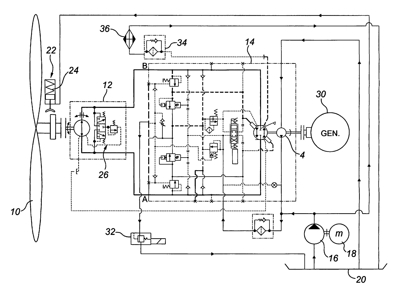 patent us7418820