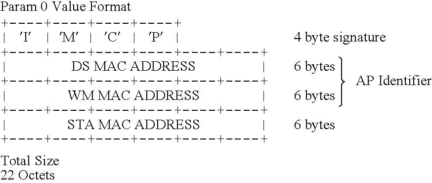 Figure US07420952-20080902-C00001
