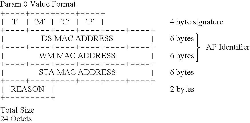 Figure US07420952-20080902-C00002