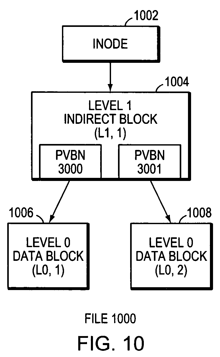 Patent Us7430571 Extension Of Write Anywhere File Layout Level 0 Block Diagram Drawing