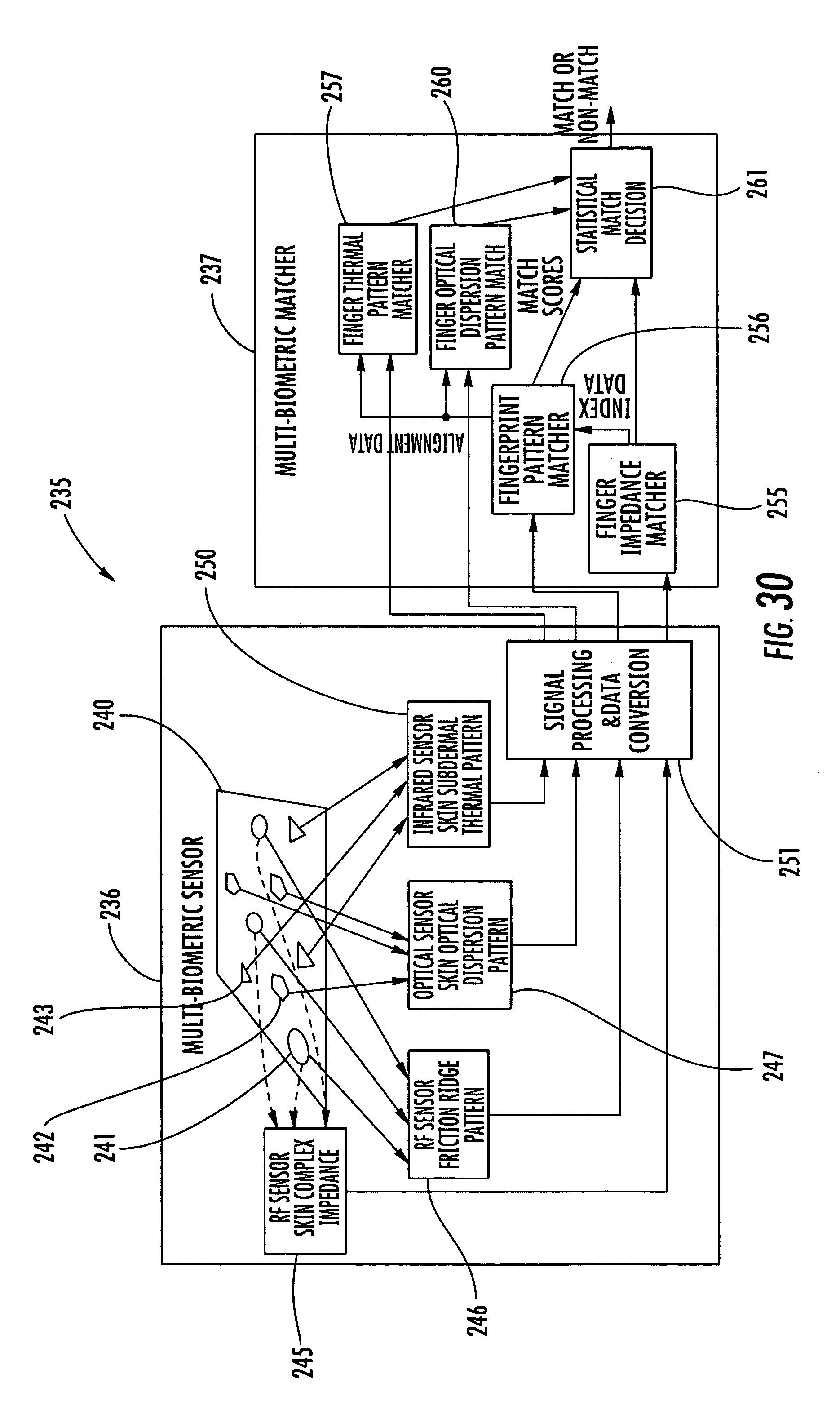 patent us7433729