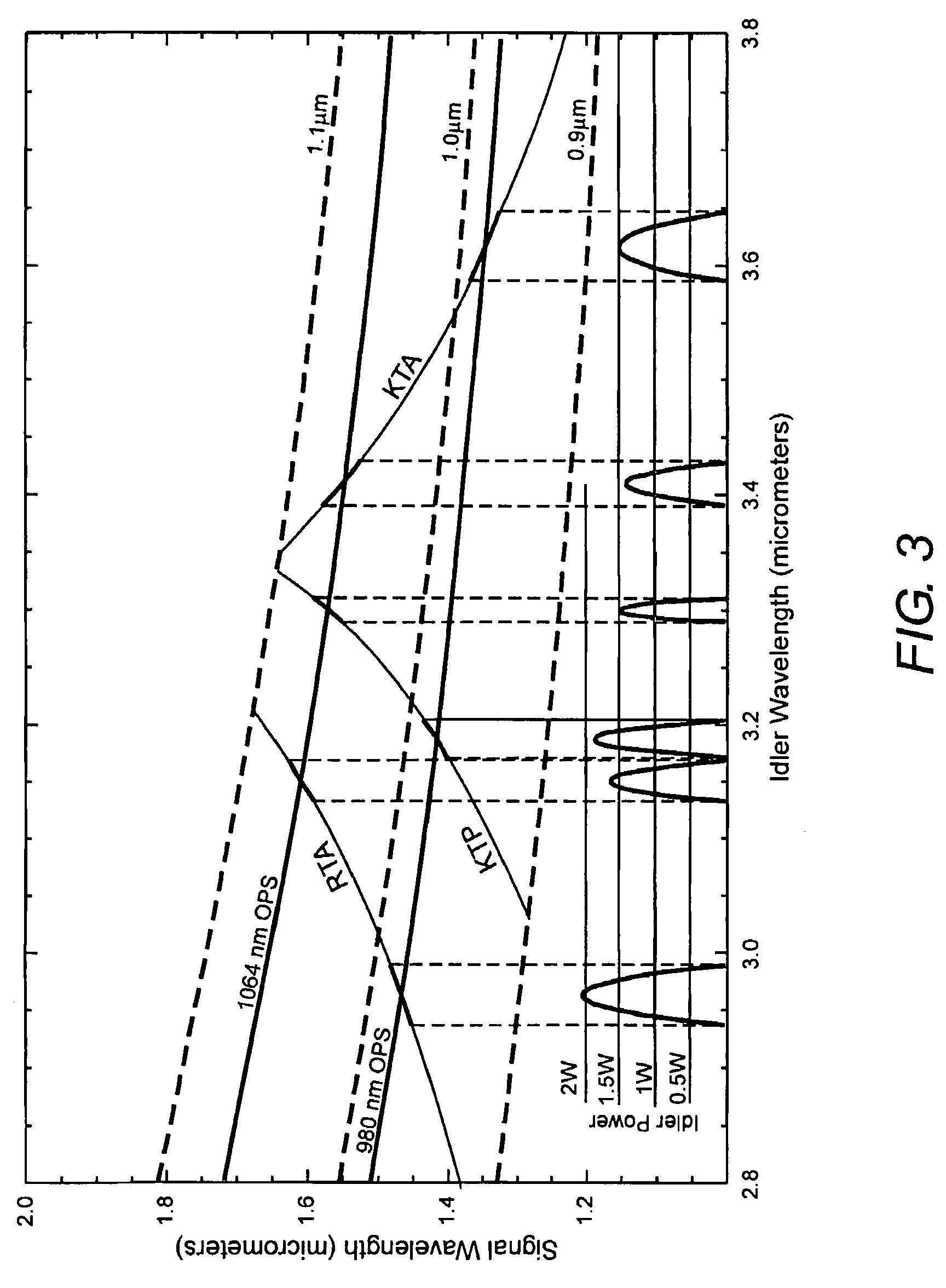patent us7447245