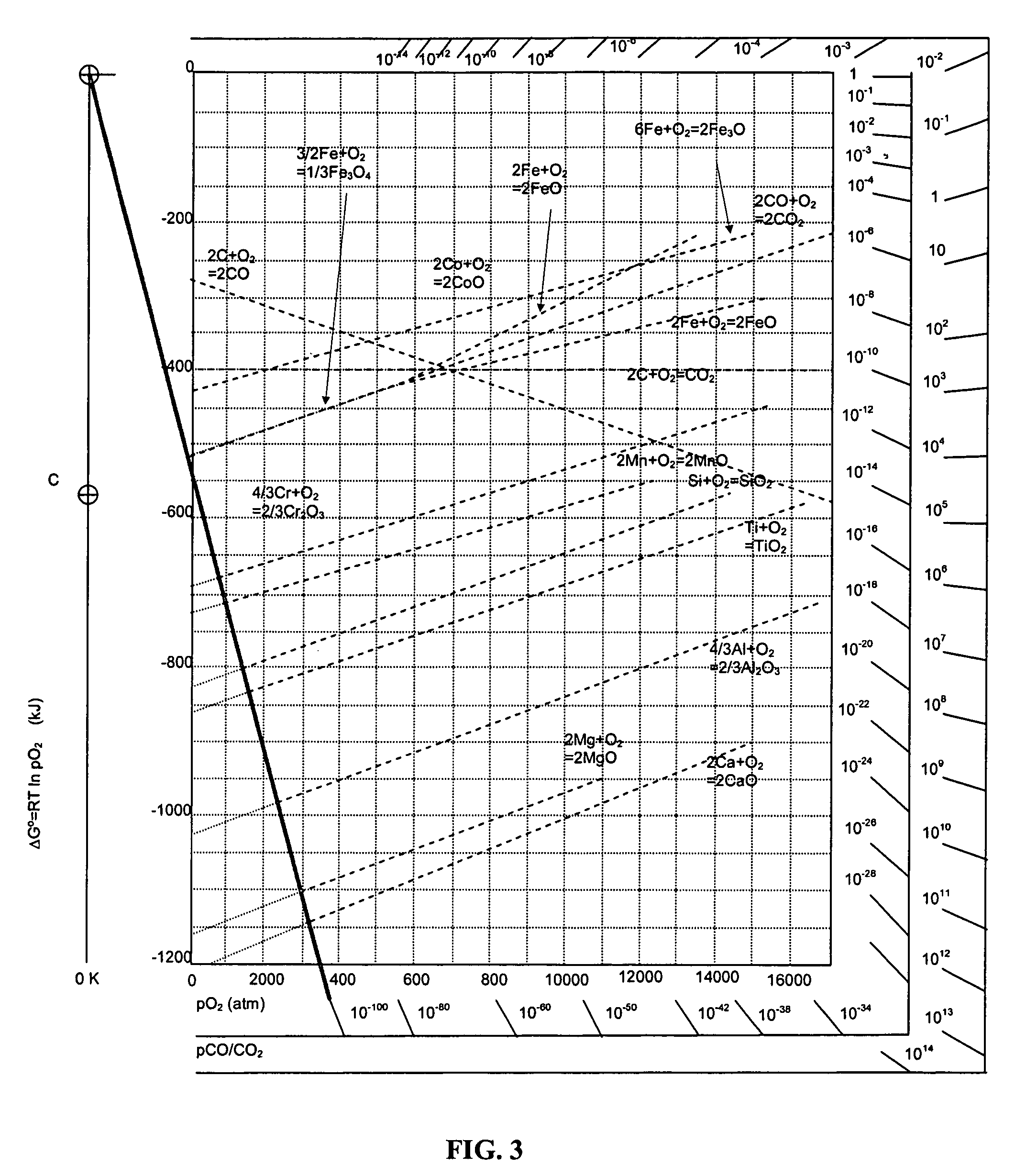 Hd wallpapers ellingham diagram wall00mobile get free high quality hd wallpapers ellingham diagram ccuart Choice Image