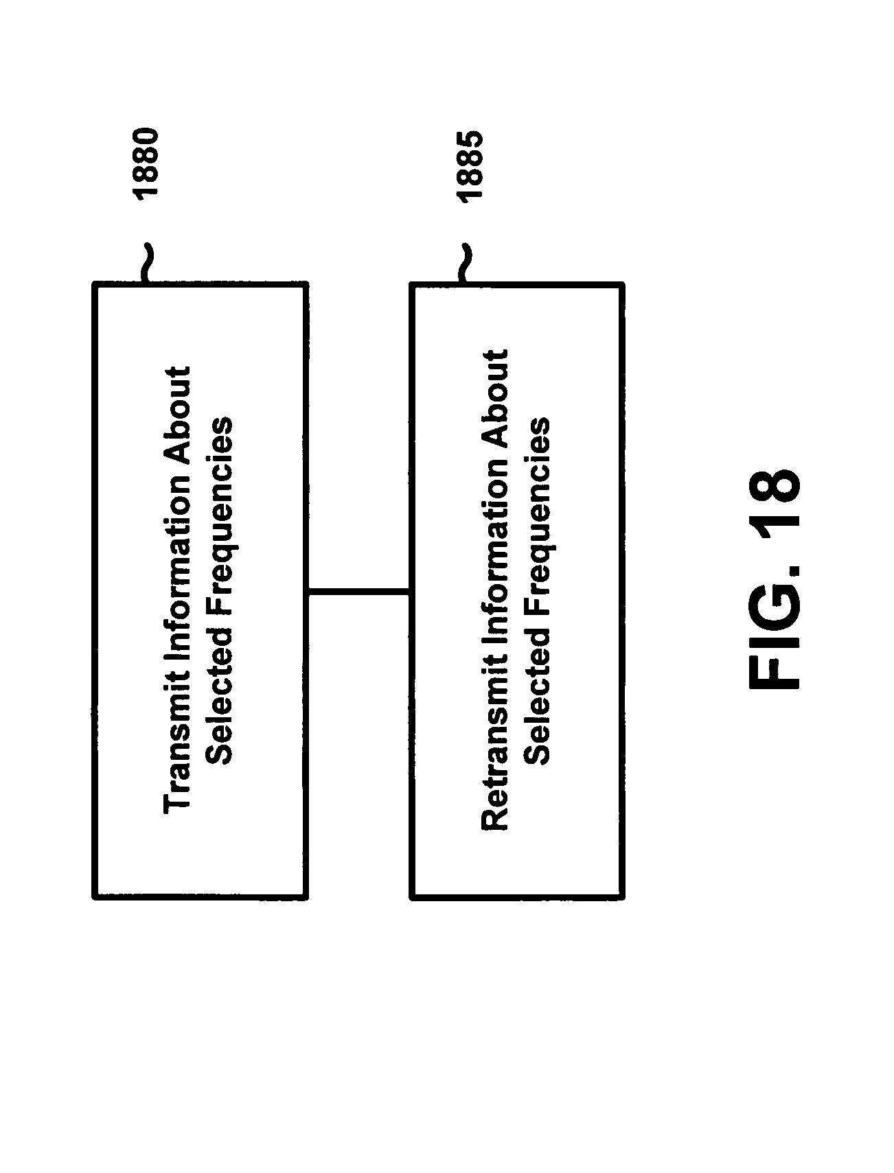Conexant broadcast decoder cx23881