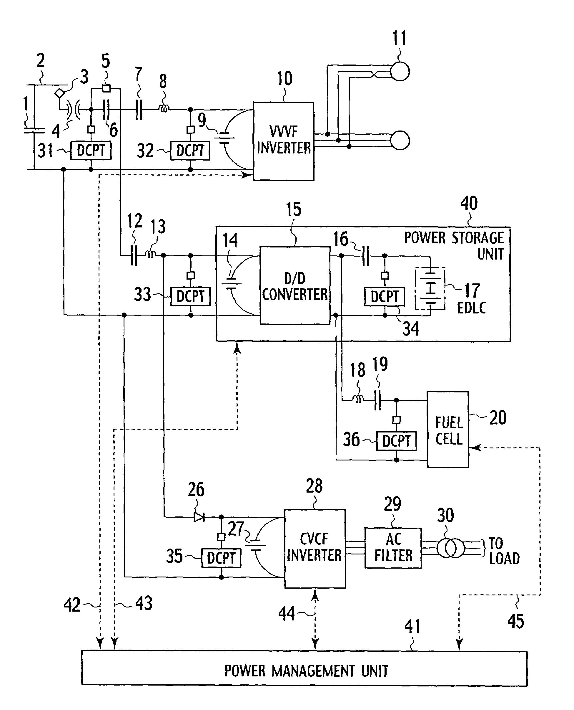 100 W Inverter Circuit Diagram | Circuit Diagram Of An Inverter Wiring Diagram Database