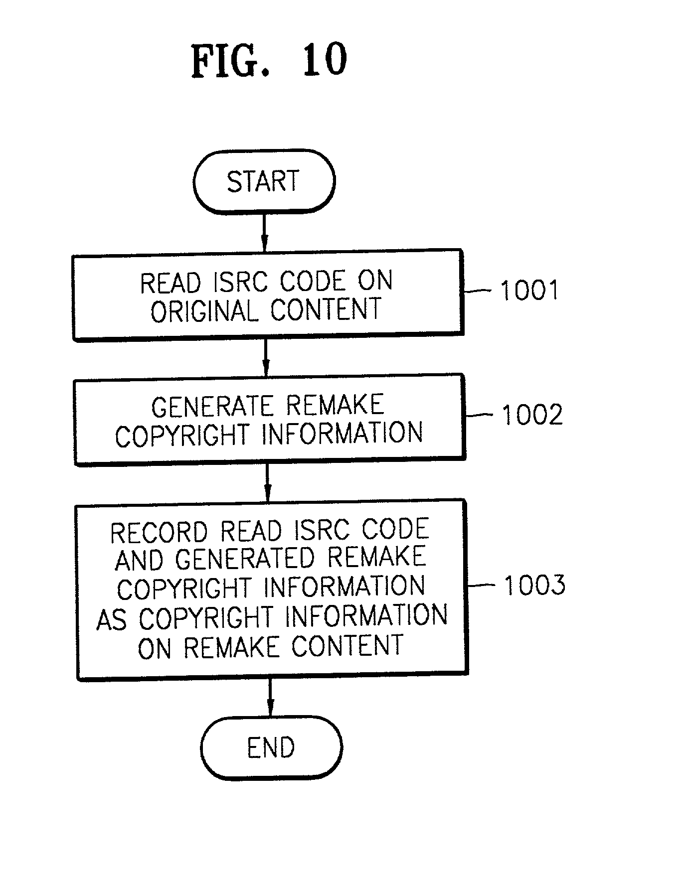 Patent us7454627 recording medium containing copyright for Copyright facts and information