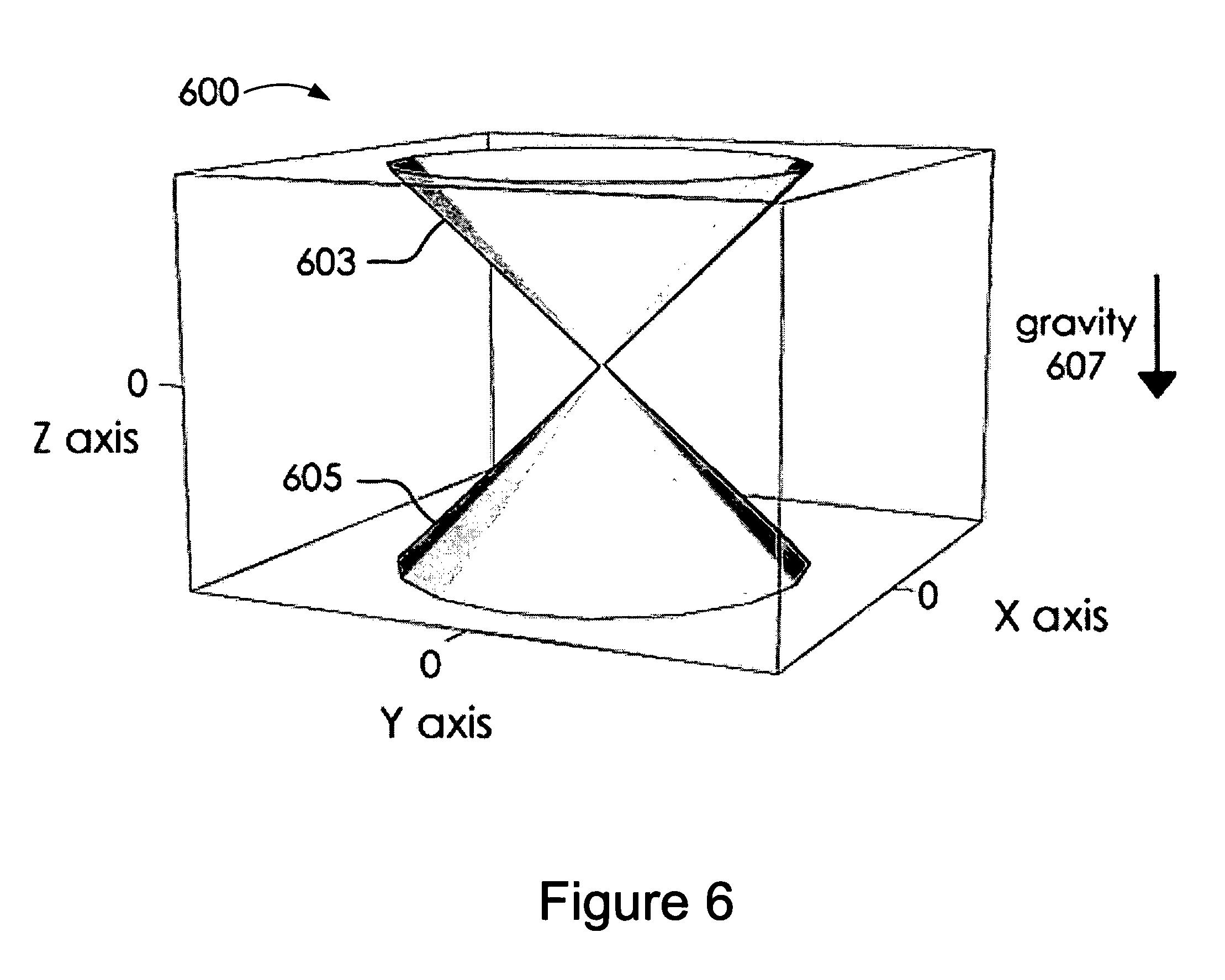 patente us7457719