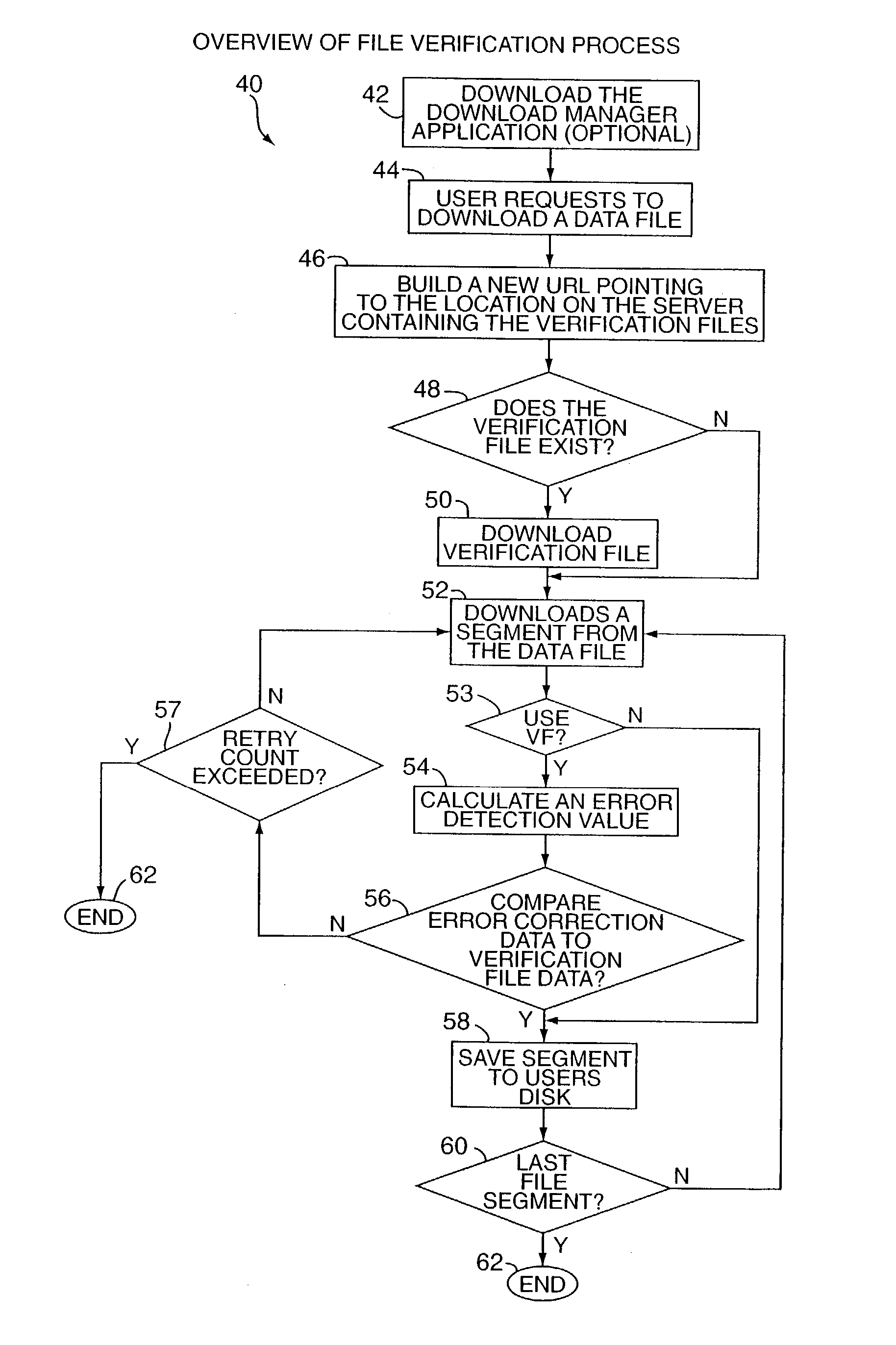 patent us7461319 system and method for downloading files over a Field Service Resume Examples patent drawing