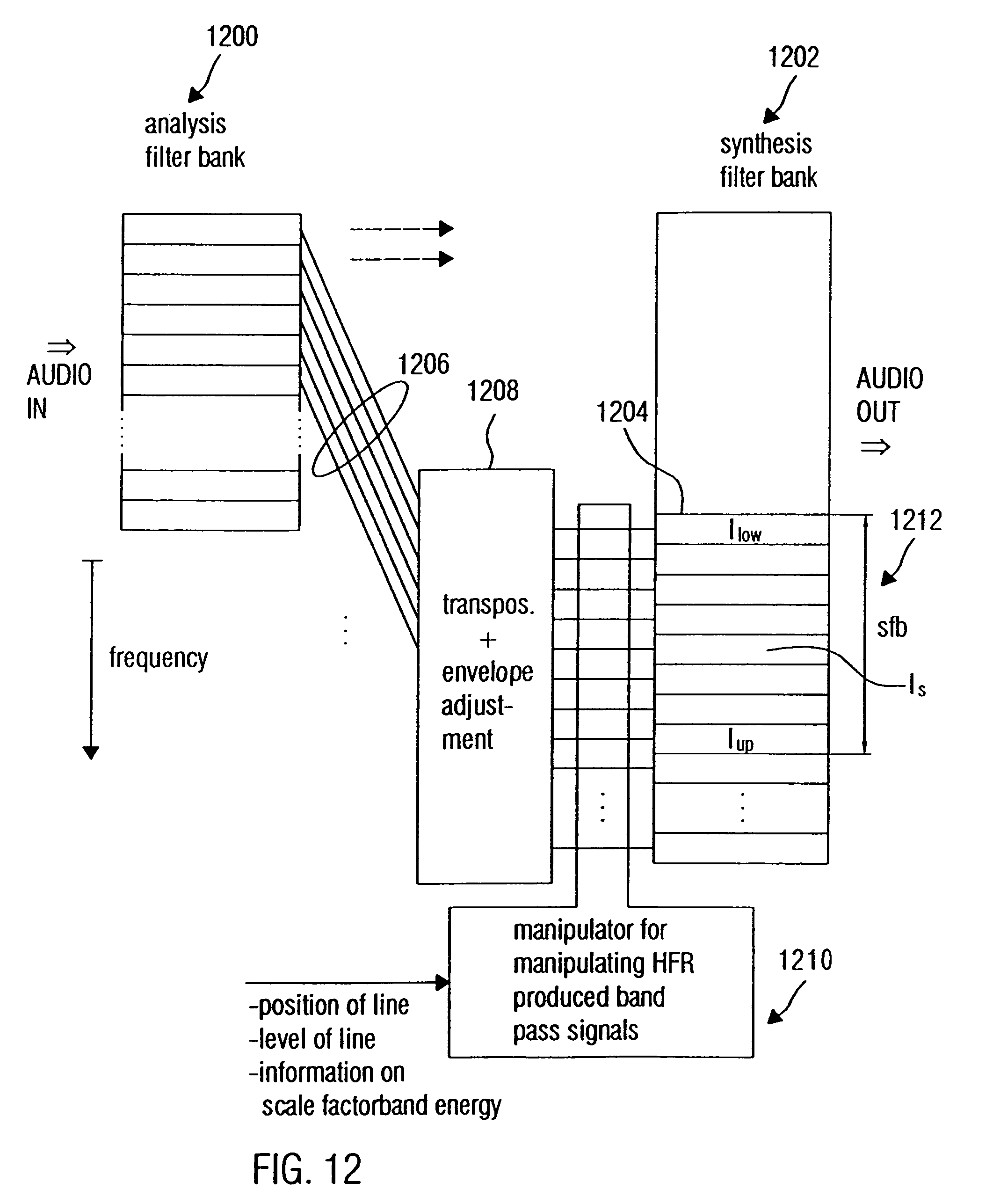 patent us7469206 - methods for improving high frequency reconstruction