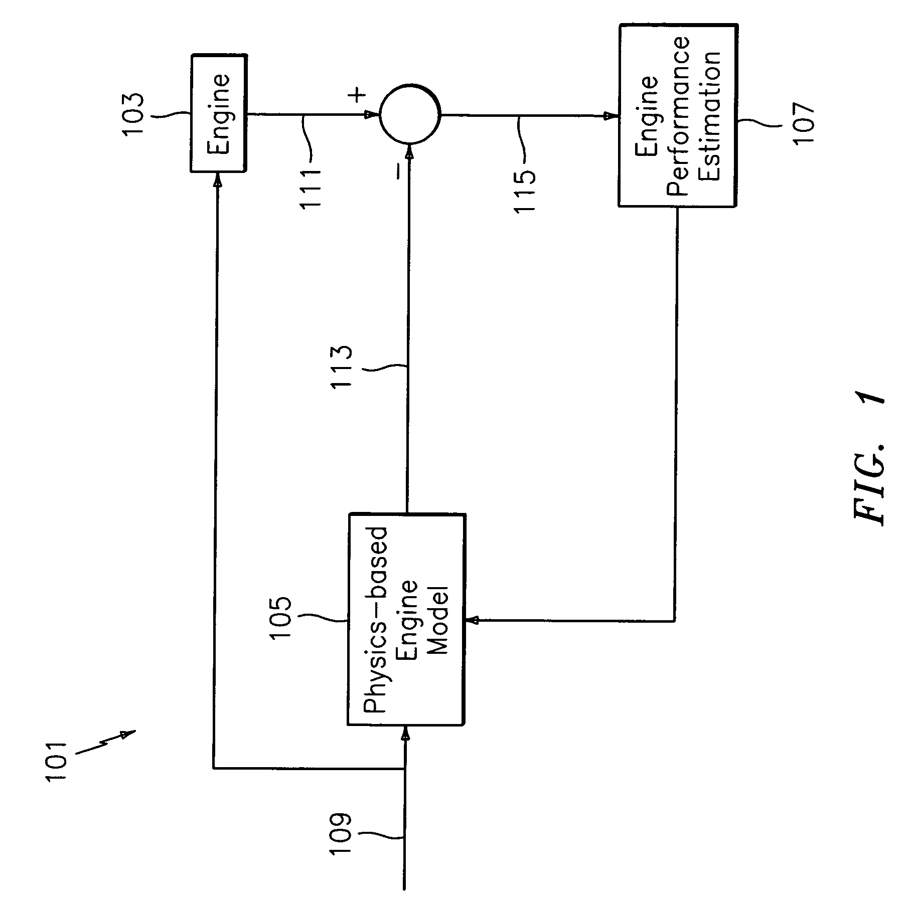 Patent US Empirical tuning of an on board real time gas