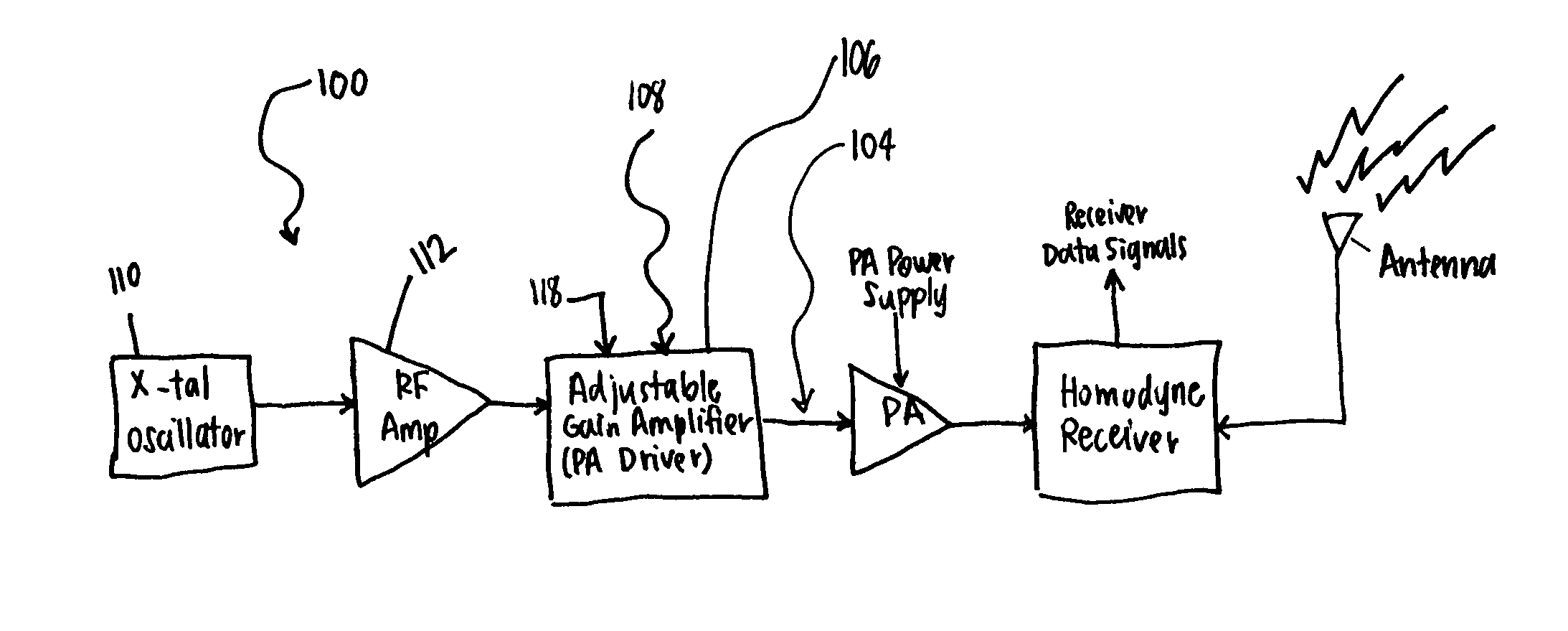 Patent Us7477887 Tag Reader Maintaining Sensitivity With Figure 1 Block Diagram Of Rfid System Drawing