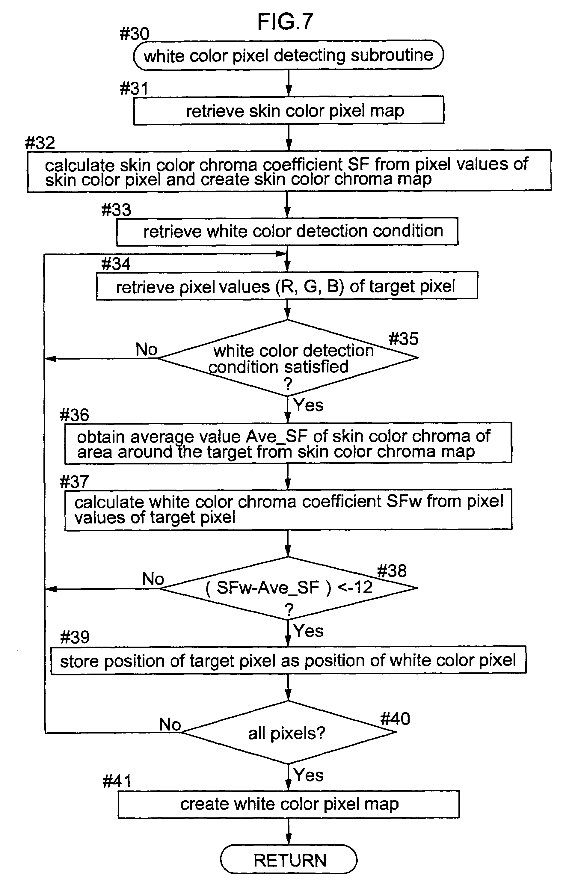Patent US7486317 - Image processing method and apparatus for