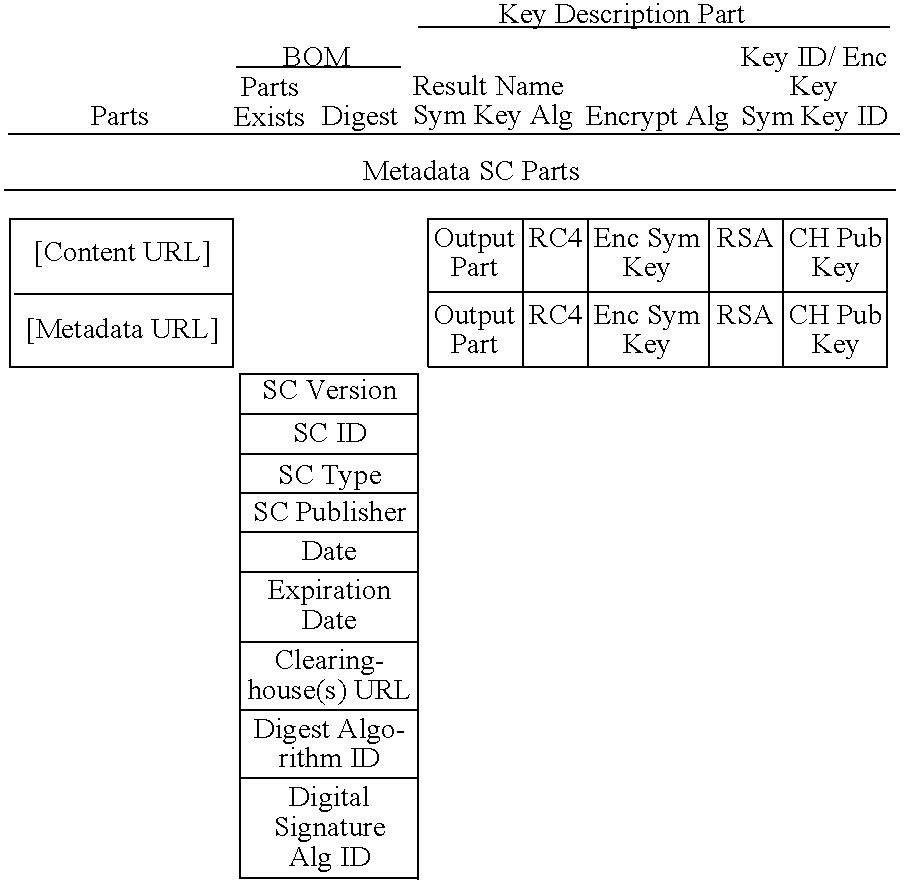 Figure US07487128-20090203-C00003