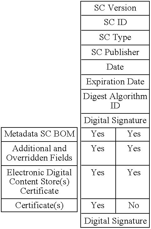 Figure US07487128-20090203-C00005