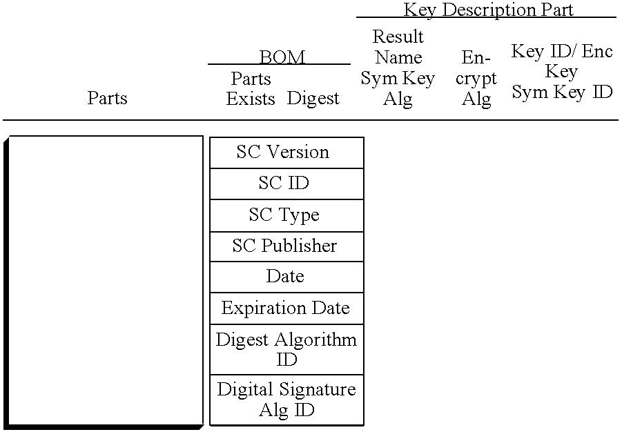 Figure US07487128-20090203-C00006