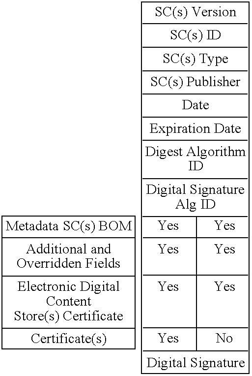 Figure US07487128-20090203-C00010