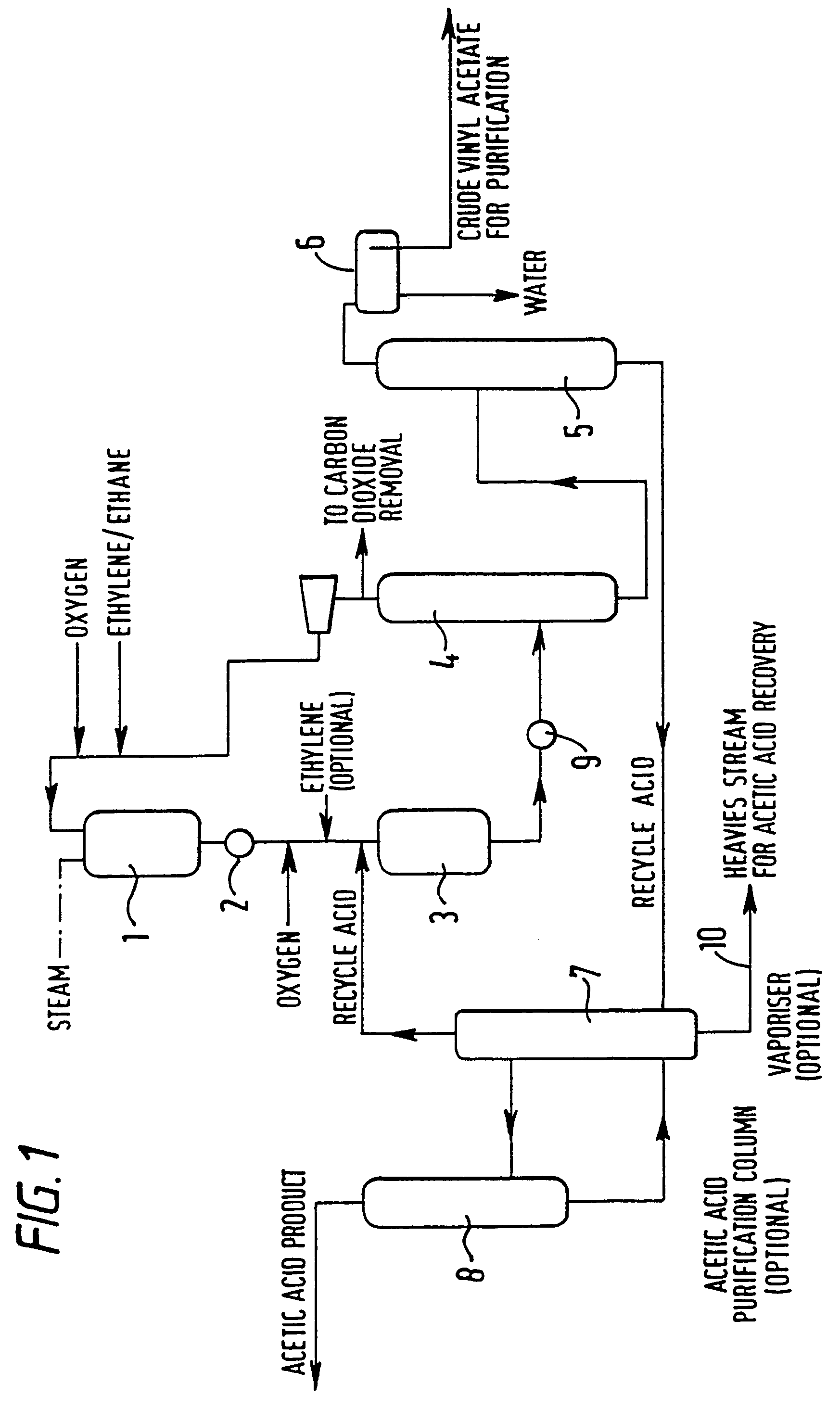 Patent Us7491843 Integrated Process For The Production