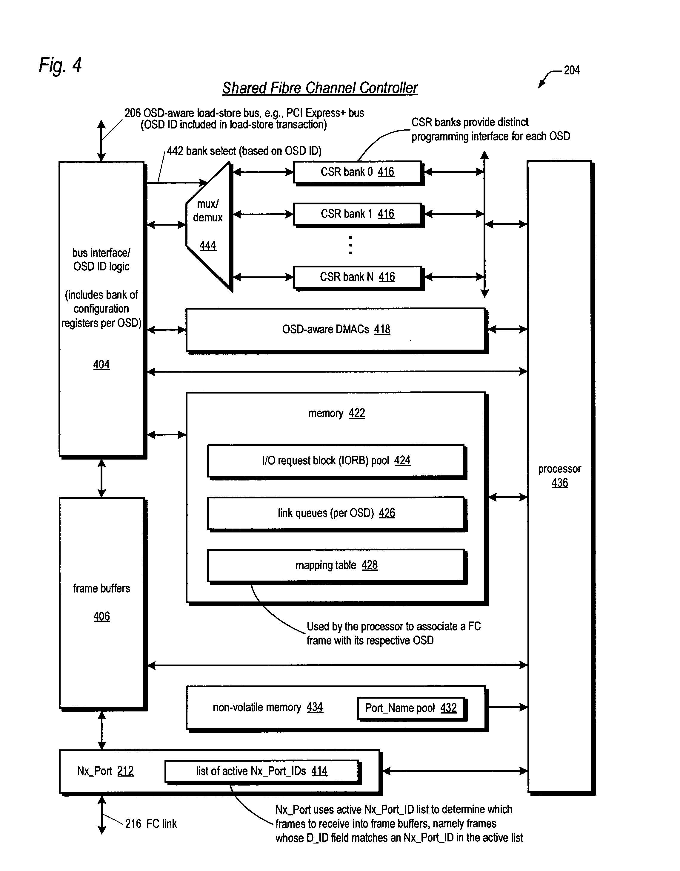 Patent US7493416 - Fibre channel controller shareable by a