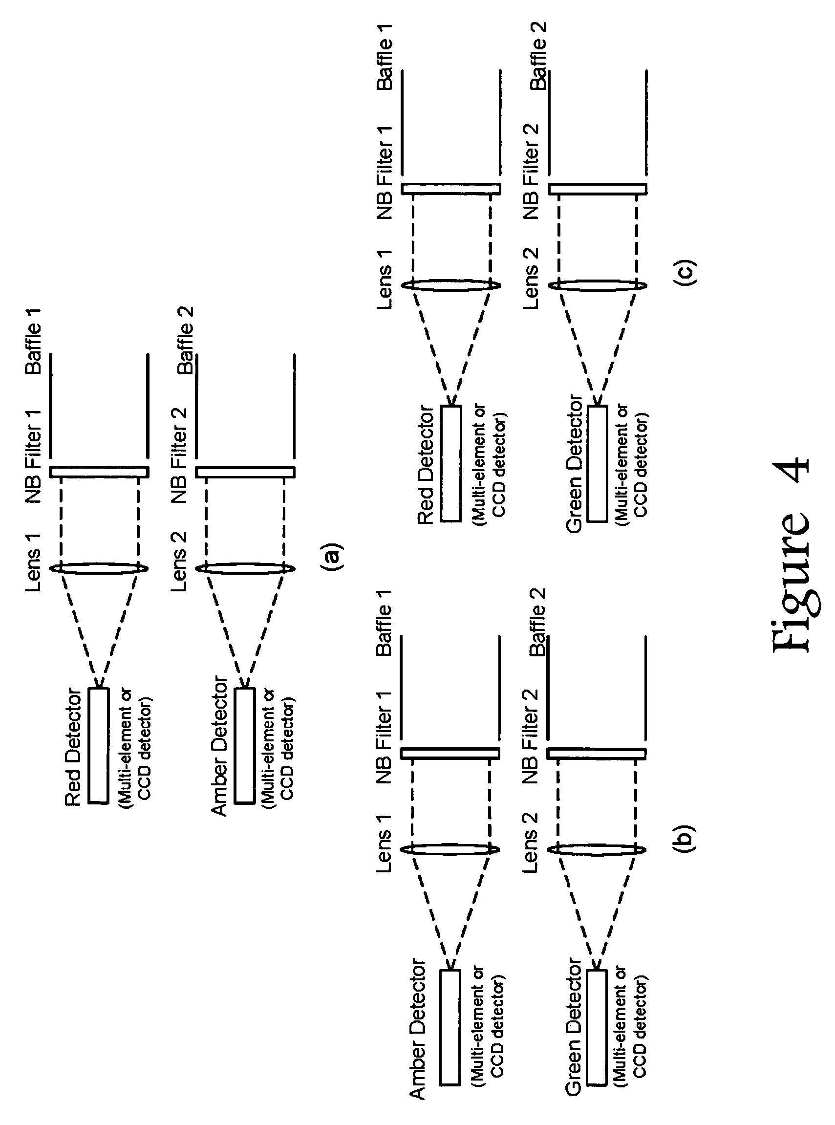 patent us7495579 - traffic light status remote sensor system