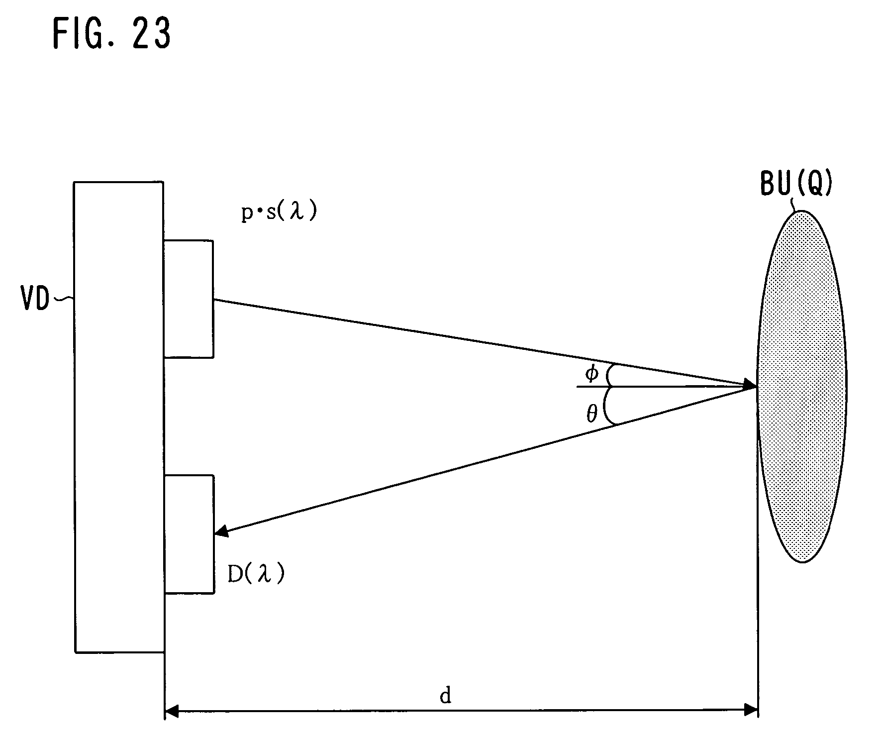 three dimensional measurement of objects in water Three-dimensional structural translation  image-based technique for three-dimensional (3d) displacement measurement has been developed and  clear water.