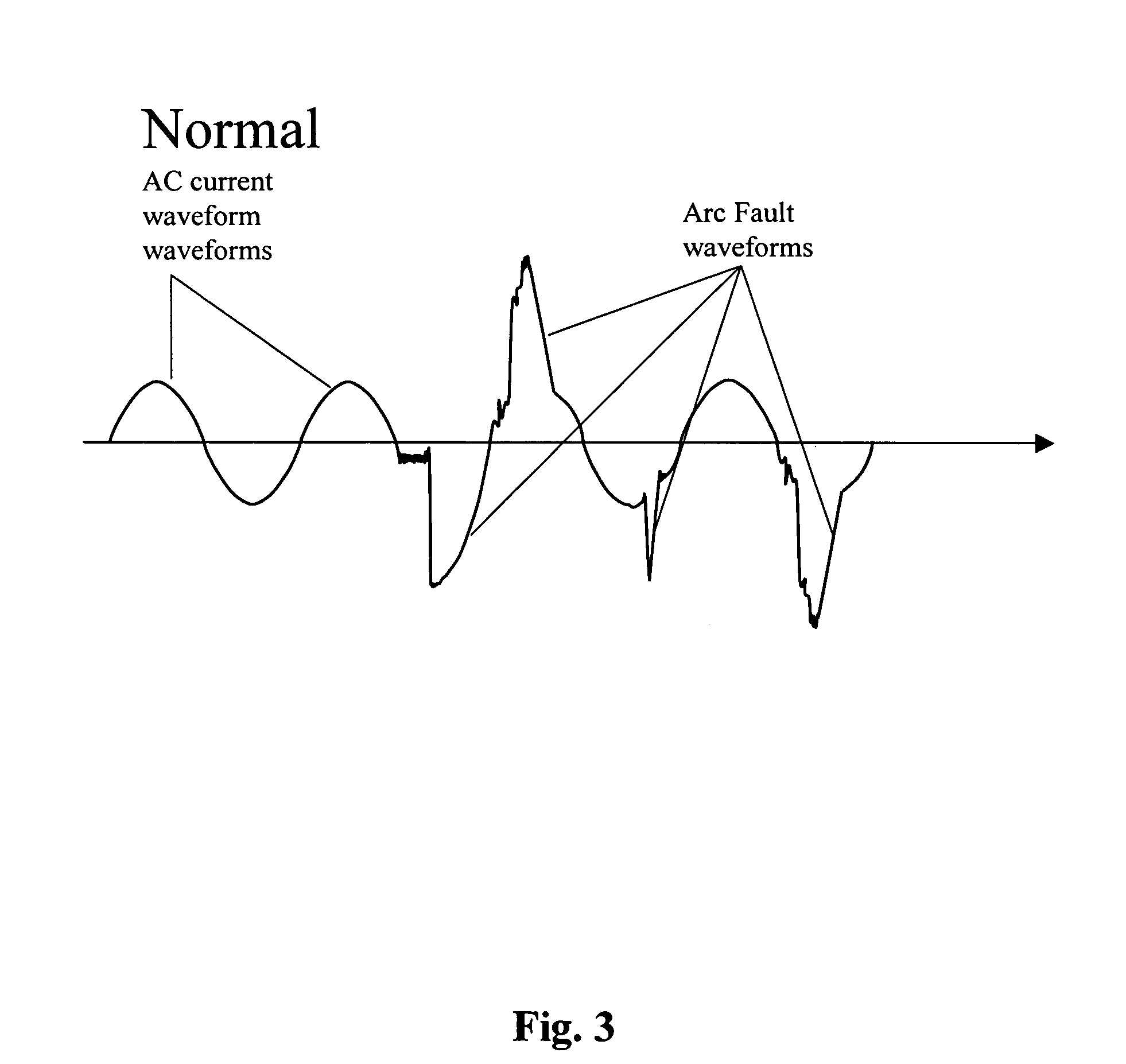 Patent Us7499250 Systems Devices And Methods For Temperature Pass Seymour Arcfault Circuit Interrupter Afci Drawing